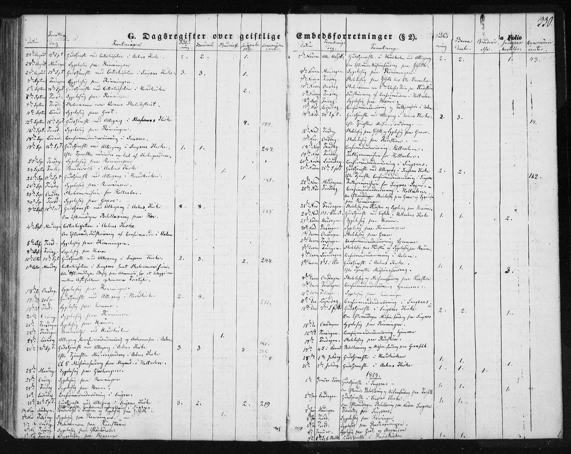 SAT, Ministerialprotokoller, klokkerbøker og fødselsregistre - Sør-Trøndelag, 685/L0963: Ministerialbok nr. 685A06 /1, 1846-1859, s. 330