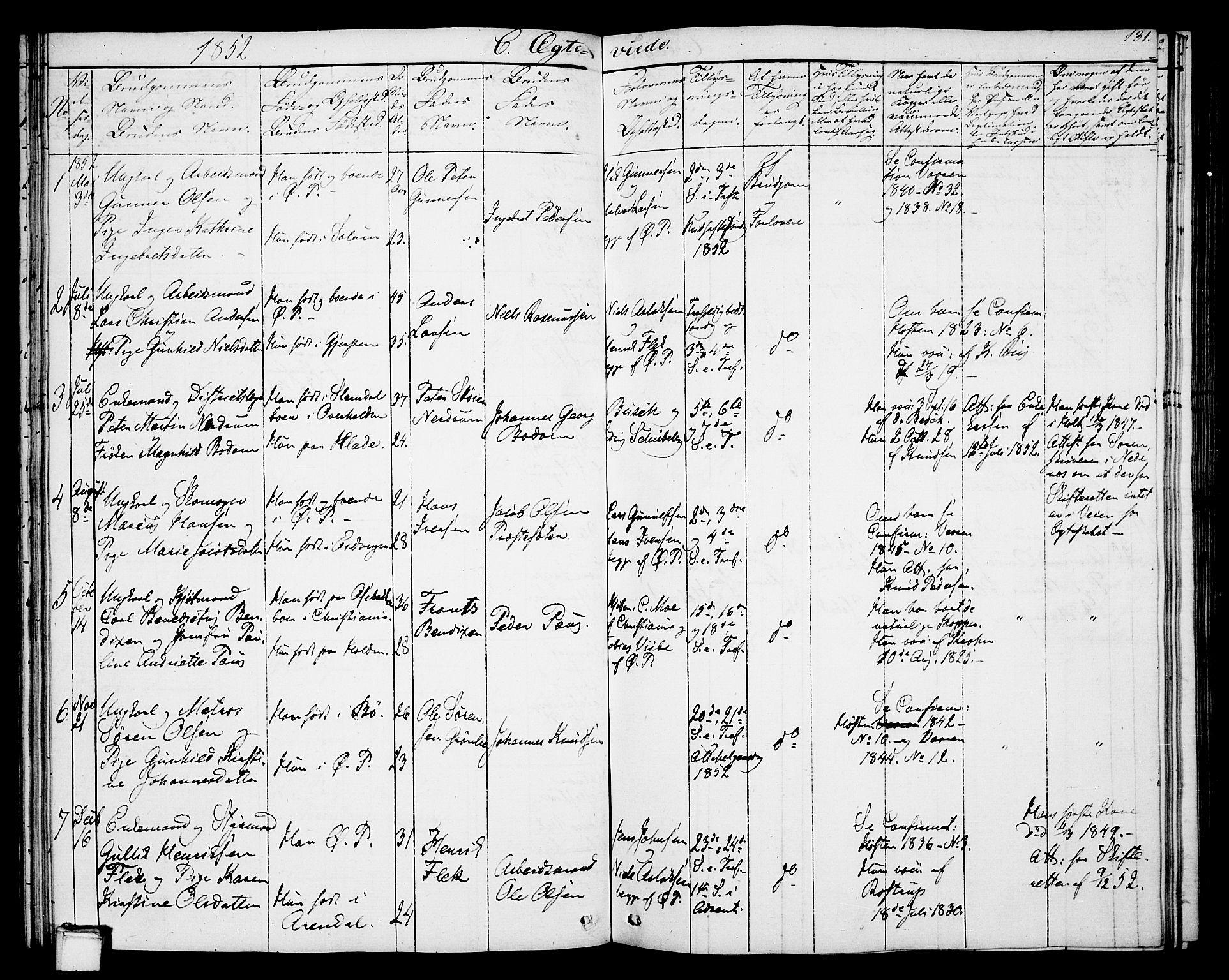 SAKO, Porsgrunn kirkebøker , G/Gb/L0003: Klokkerbok nr. II 3, 1841-1852, s. 131