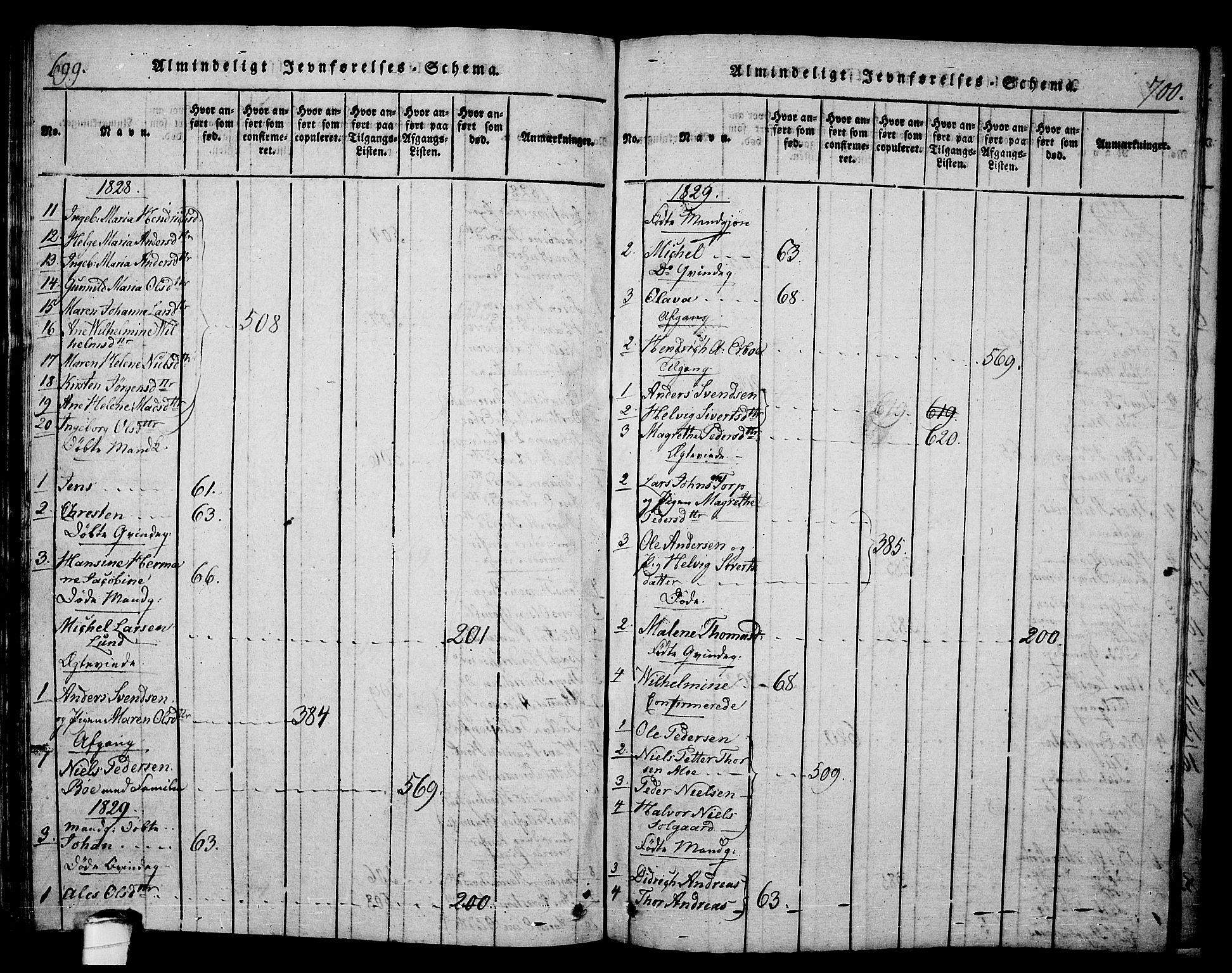 SAKO, Langesund kirkebøker, G/Ga/L0003: Klokkerbok nr. 3, 1815-1858, s. 699-700