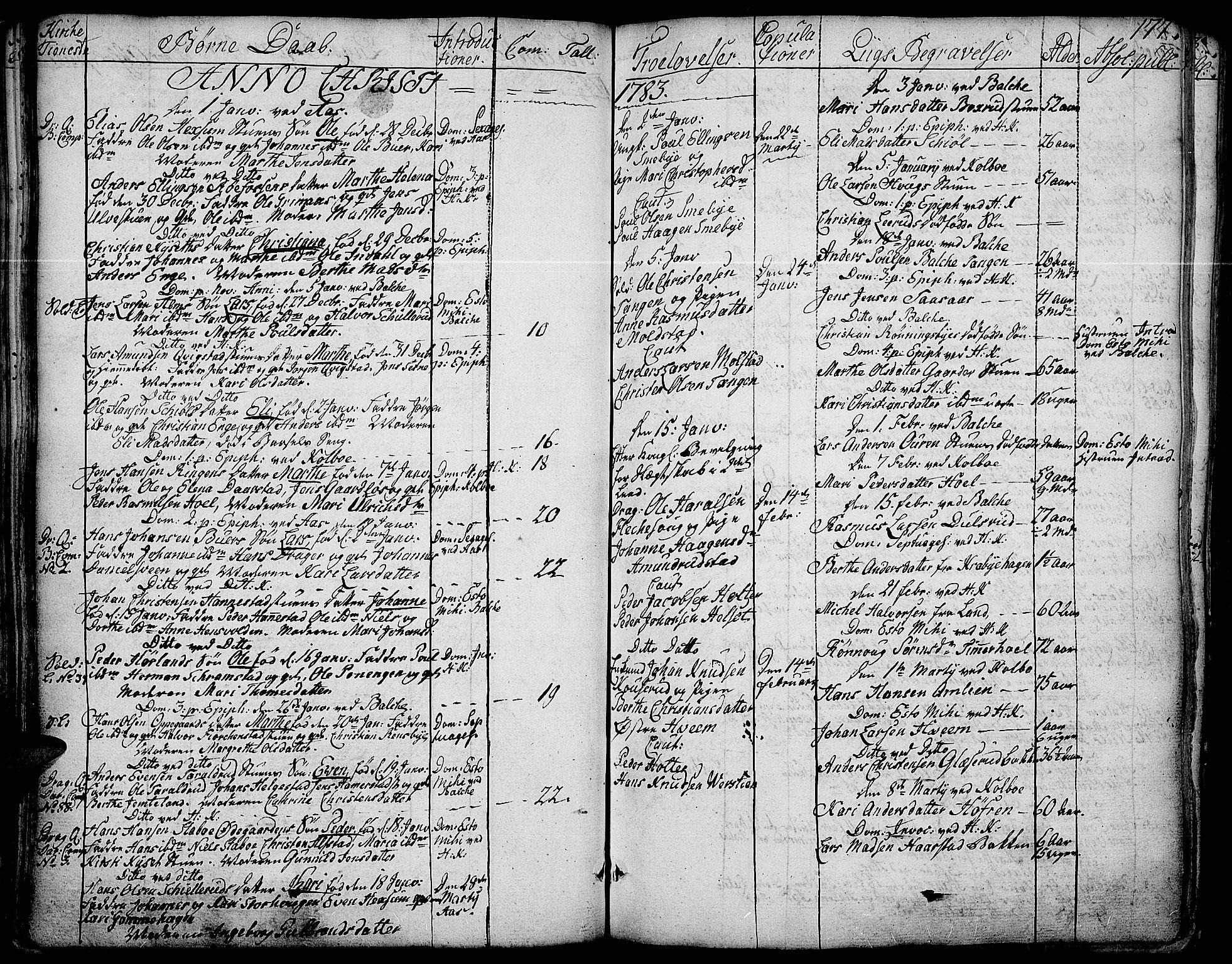 SAH, Toten prestekontor, Ministerialbok nr. 6, 1773-1793, s. 177