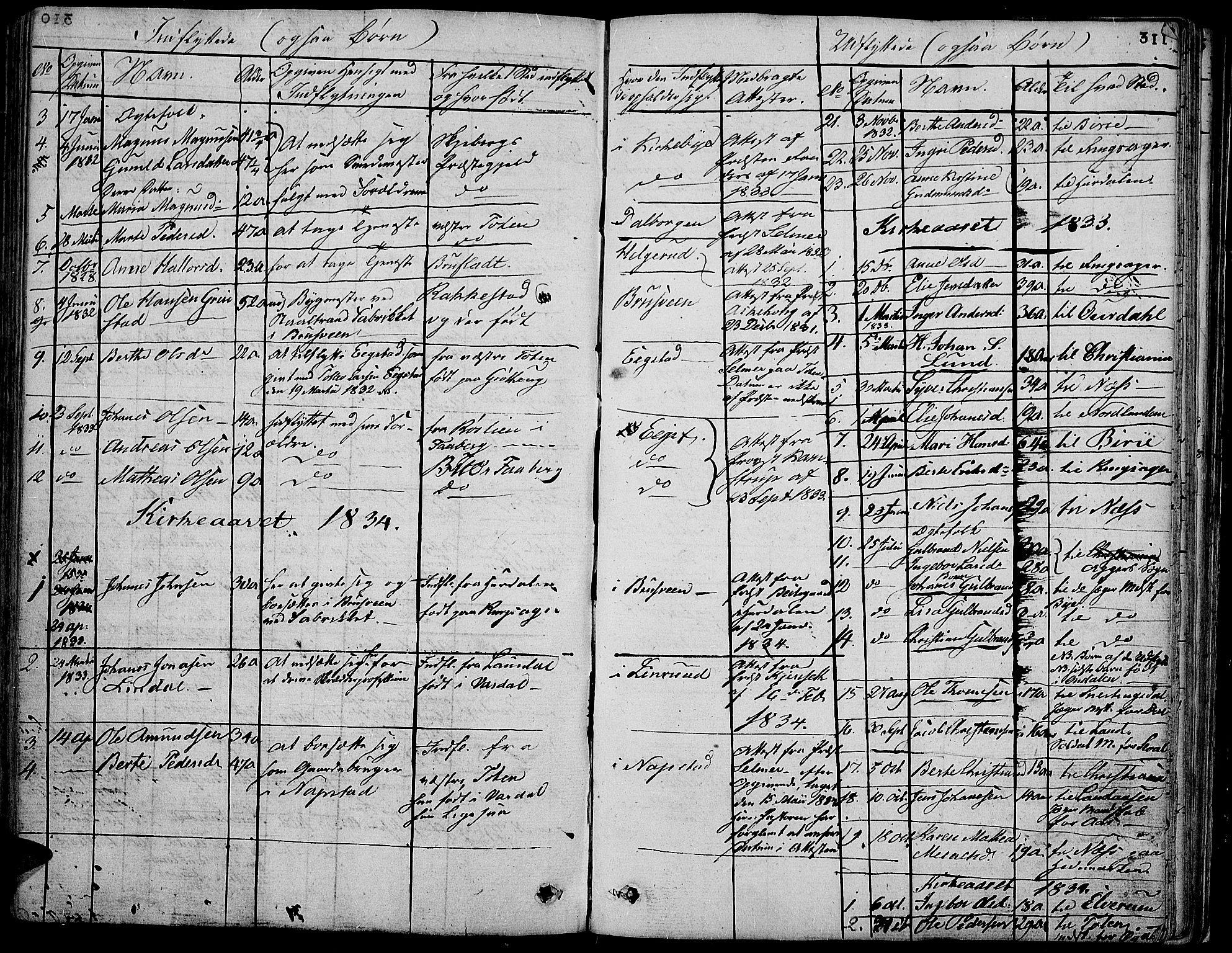 SAH, Vardal prestekontor, H/Ha/Hab/L0004: Klokkerbok nr. 4, 1831-1853, s. 311