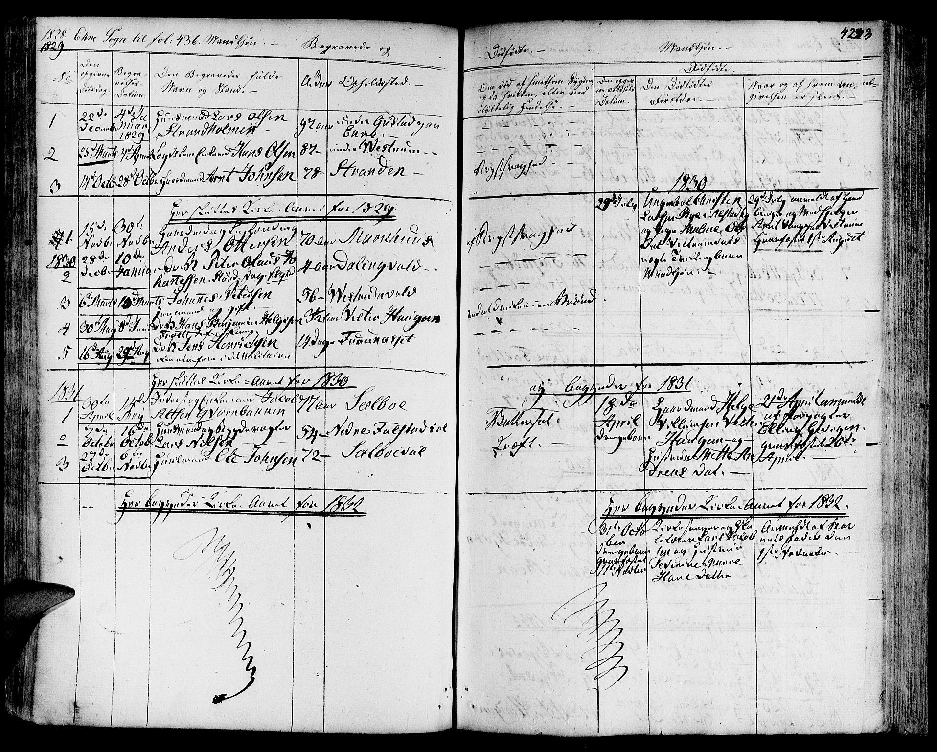 SAT, Ministerialprotokoller, klokkerbøker og fødselsregistre - Nord-Trøndelag, 717/L0152: Ministerialbok nr. 717A05 /2, 1828-1836, s. 422