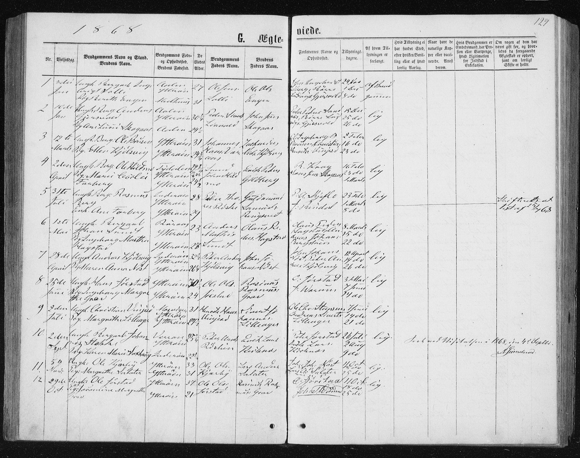 SAT, Ministerialprotokoller, klokkerbøker og fødselsregistre - Nord-Trøndelag, 722/L0219: Ministerialbok nr. 722A06, 1868-1880, s. 129