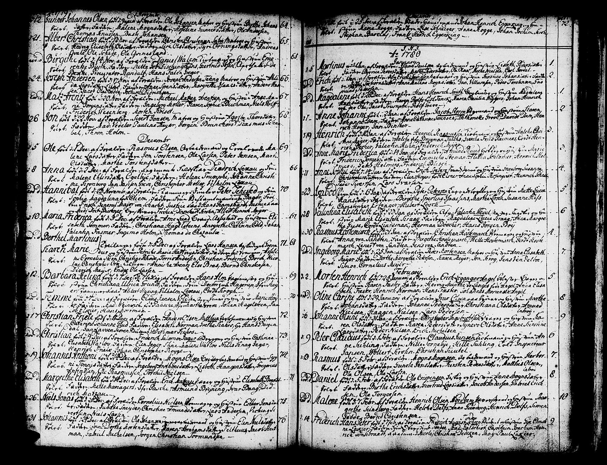 SAB, Domkirken Sokneprestembete, H/Haa/L0003: Ministerialbok nr. A 3, 1758-1789, s. 216-217