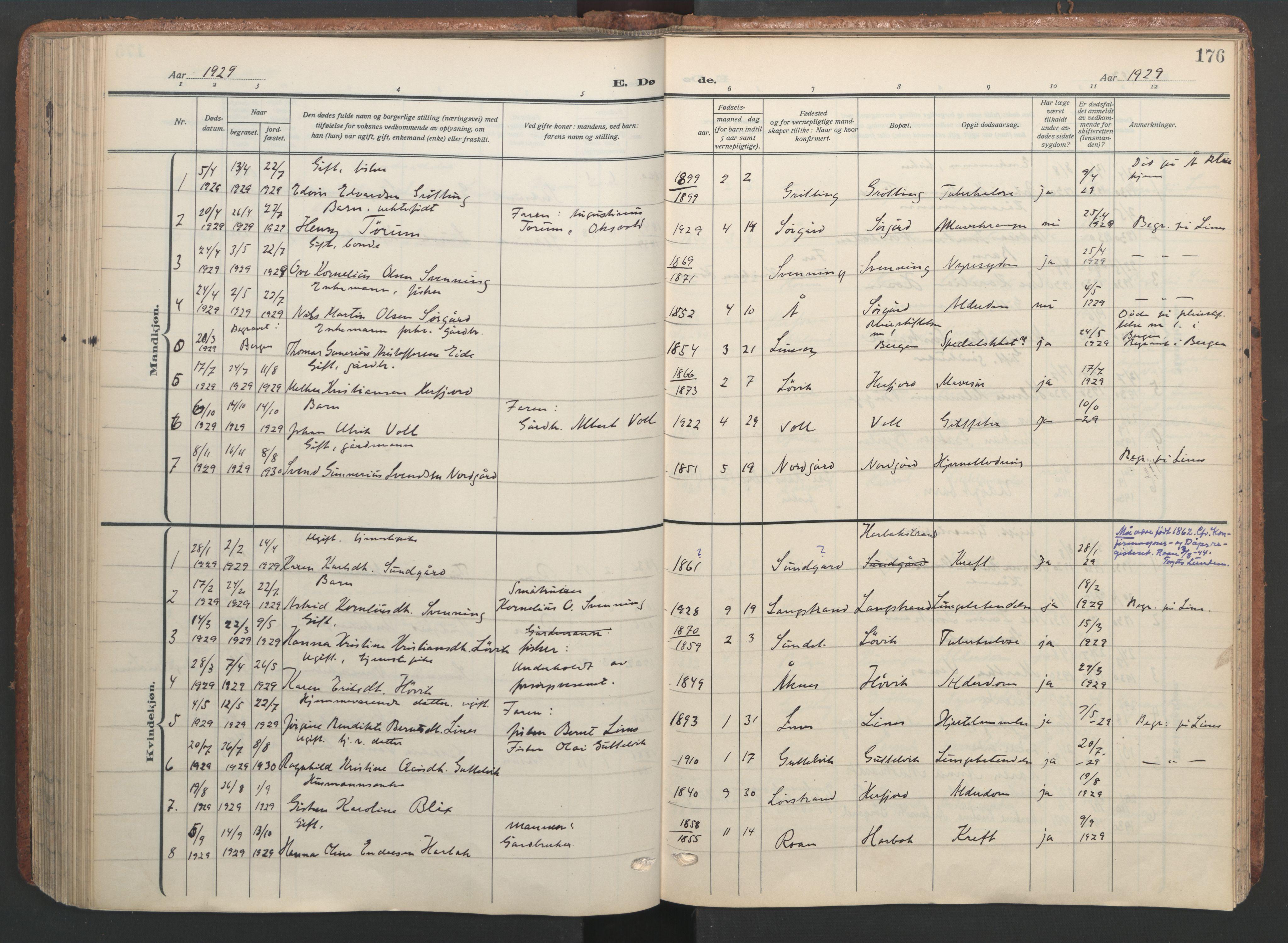 SAT, Ministerialprotokoller, klokkerbøker og fødselsregistre - Sør-Trøndelag, 656/L0694: Ministerialbok nr. 656A03, 1914-1931, s. 176