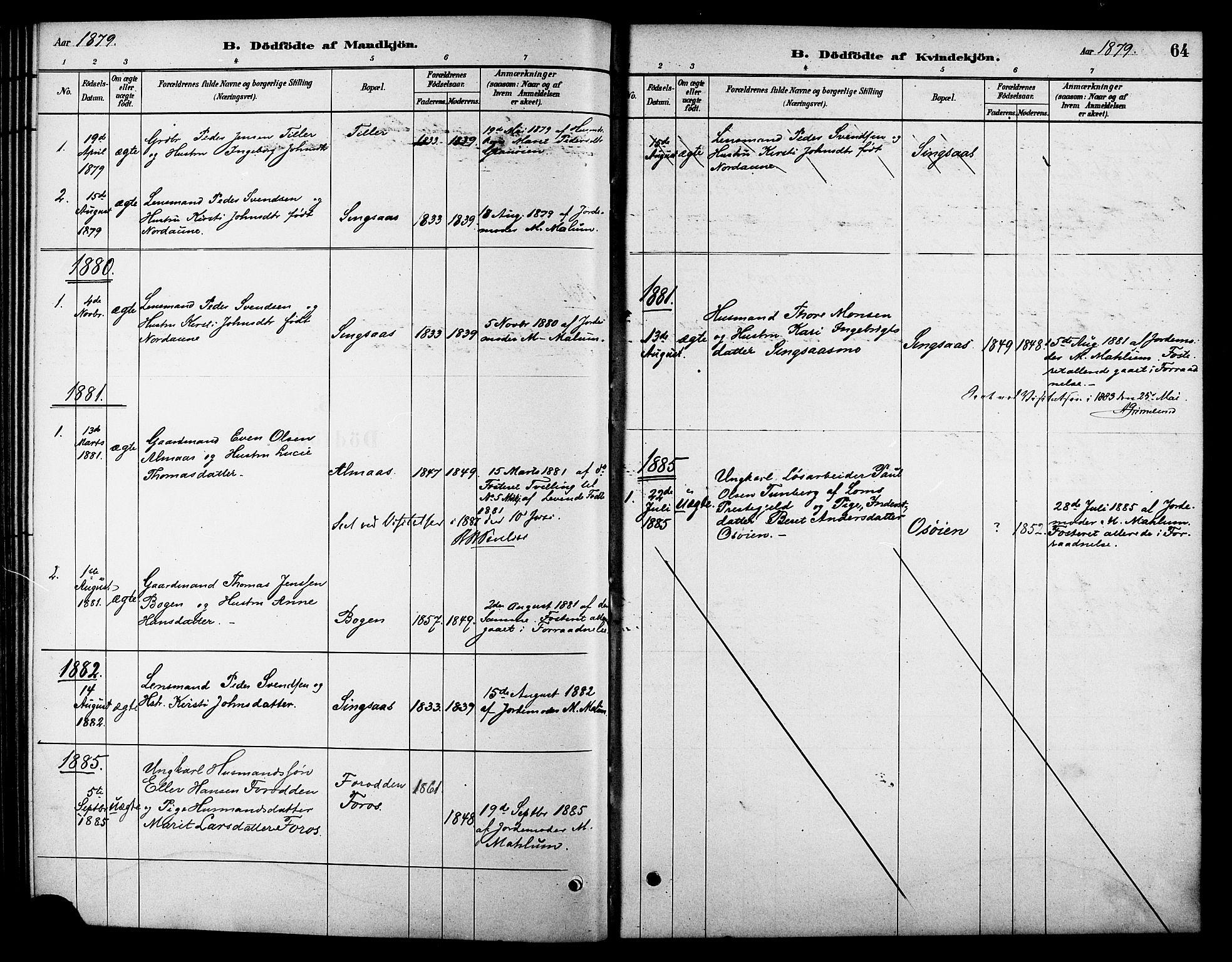 SAT, Ministerialprotokoller, klokkerbøker og fødselsregistre - Sør-Trøndelag, 688/L1024: Ministerialbok nr. 688A01, 1879-1890, s. 64