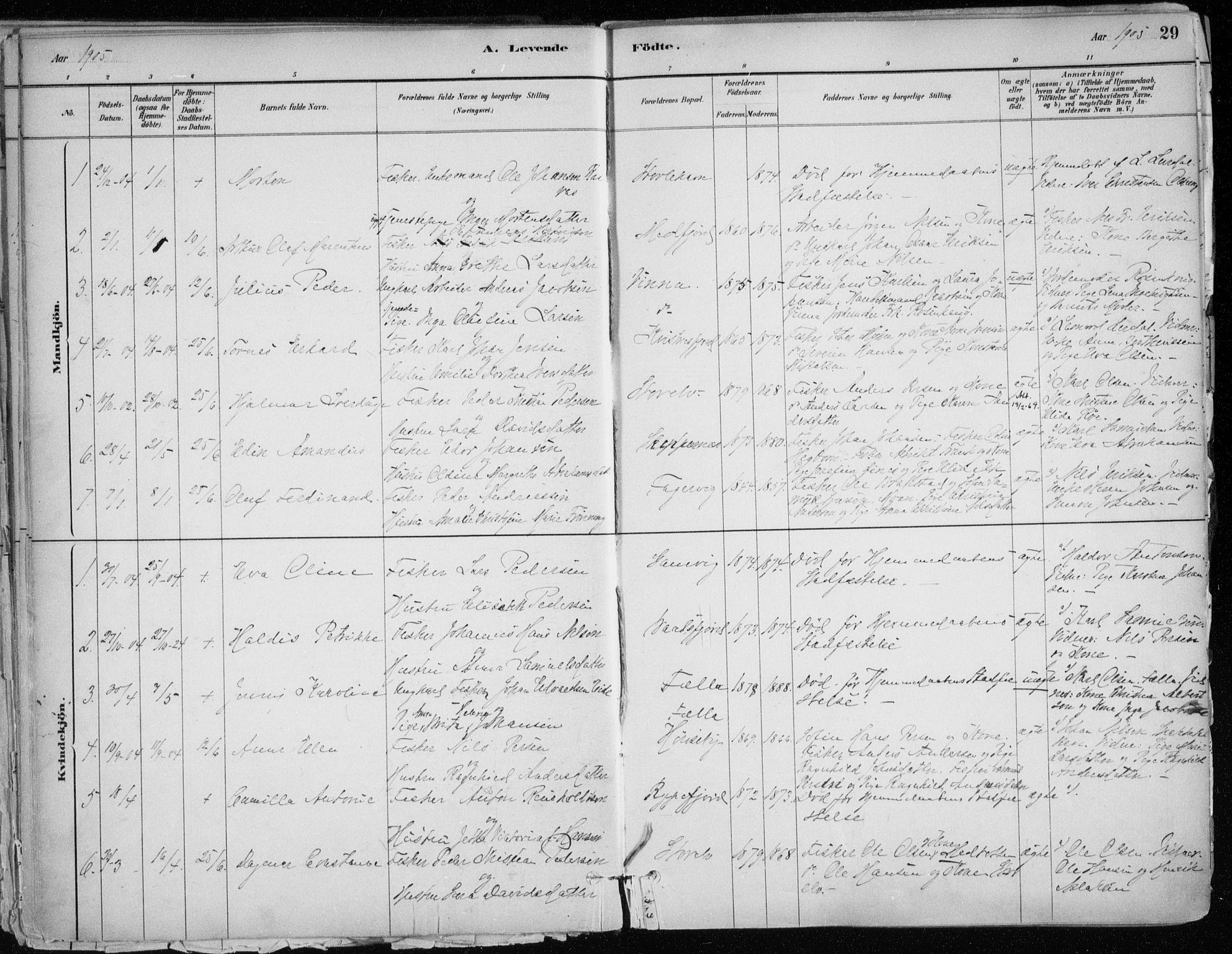 SATØ, Hammerfest sokneprestkontor, H/Ha/L0013.kirke: Ministerialbok nr. 13, 1898-1917, s. 29