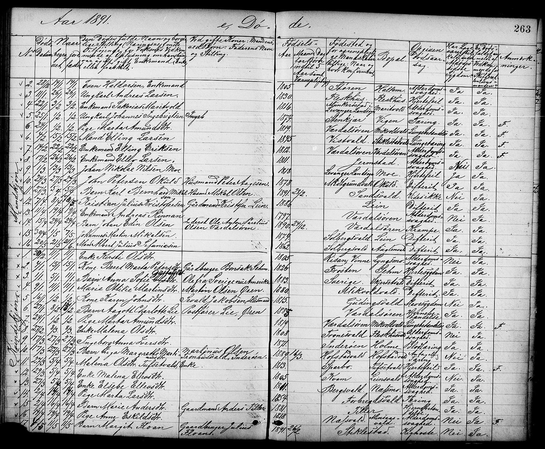 SAT, Ministerialprotokoller, klokkerbøker og fødselsregistre - Nord-Trøndelag, 723/L0257: Klokkerbok nr. 723C05, 1890-1907, s. 263