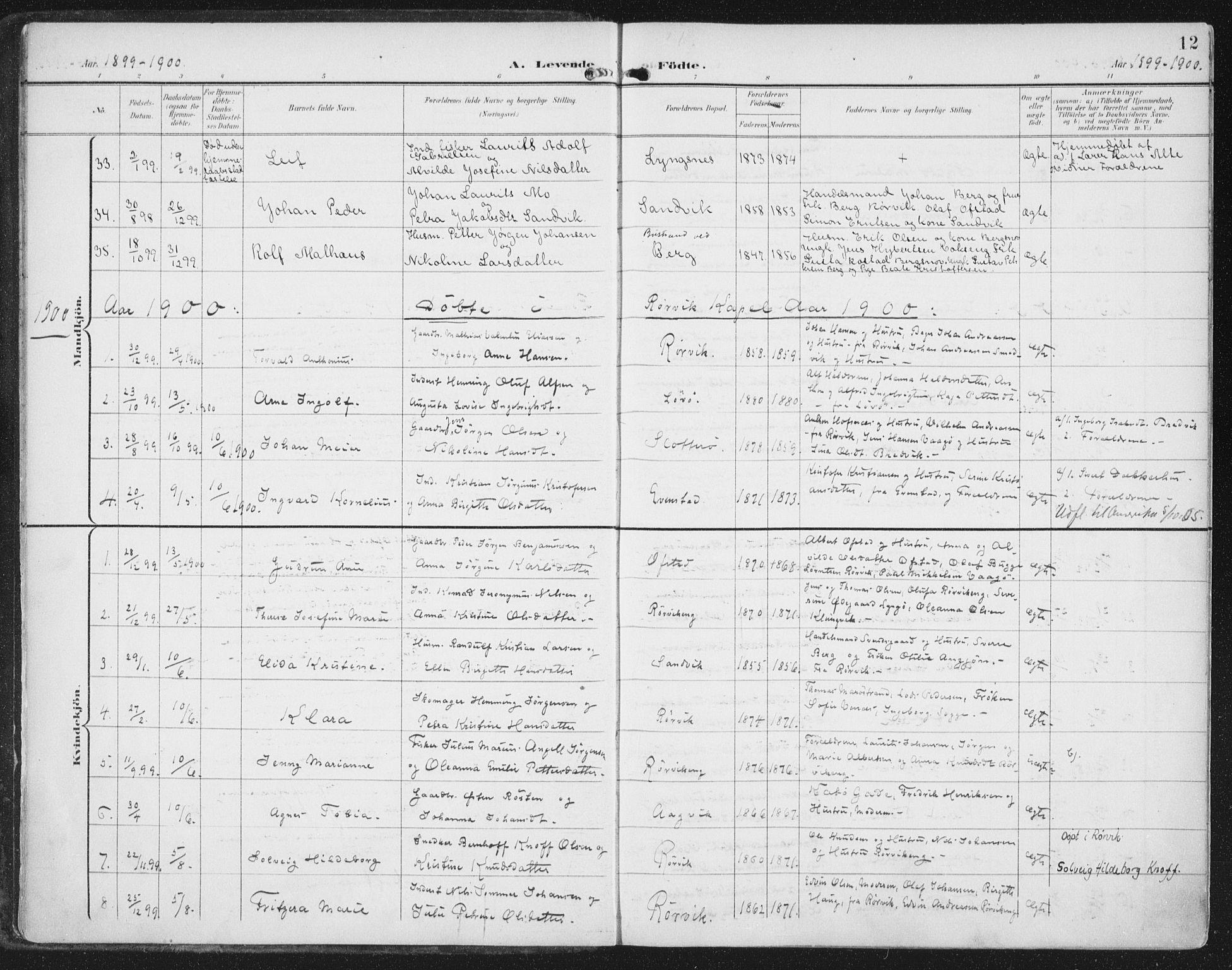 SAT, Ministerialprotokoller, klokkerbøker og fødselsregistre - Nord-Trøndelag, 786/L0688: Ministerialbok nr. 786A04, 1899-1912, s. 12