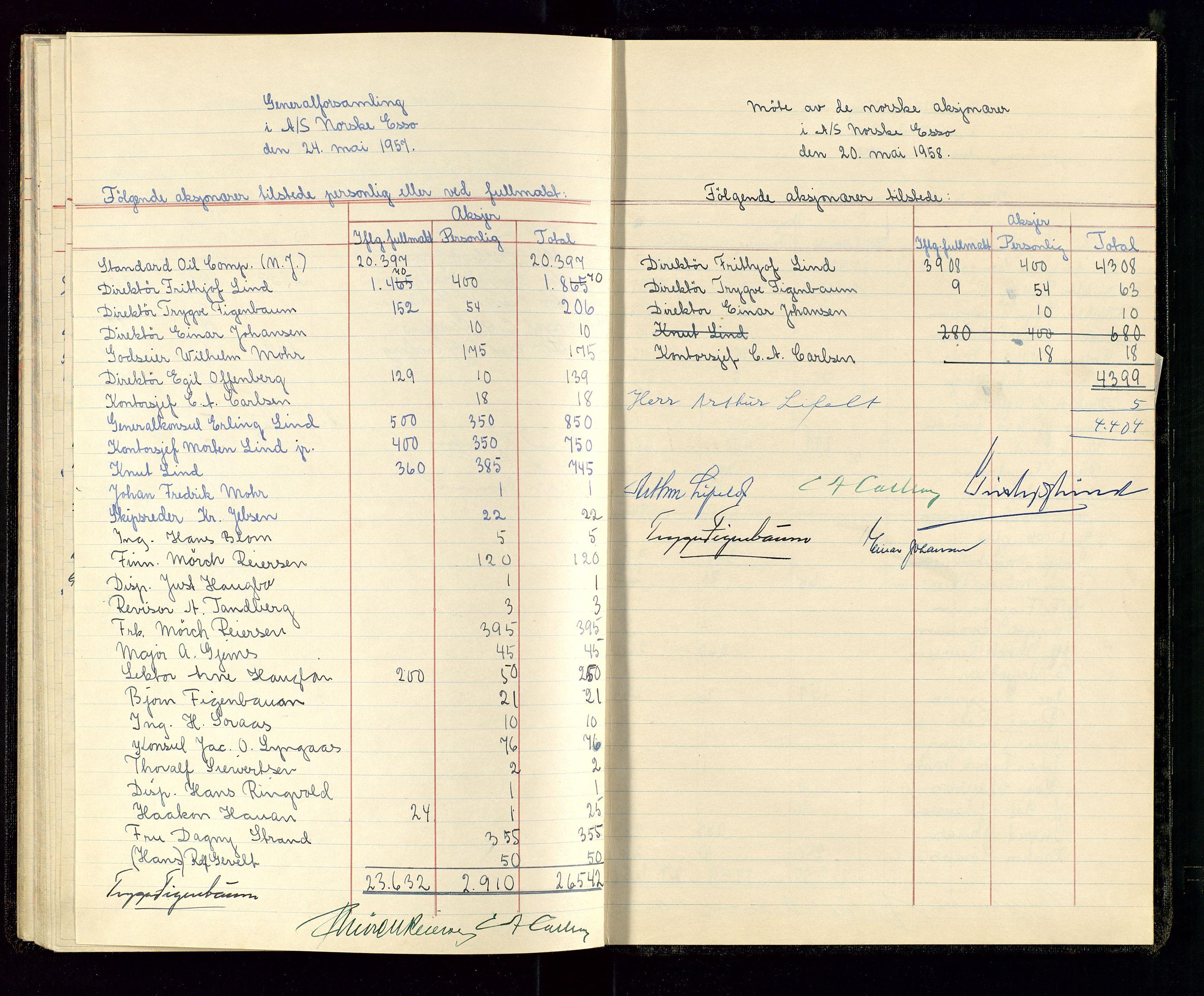 SAST, PA 1534 - Østlandske Petroleumscompagni A/S, A/Aa/L0001: Generalforsamlinger og direksjonsprotokoller., 1935-1963, s. 42