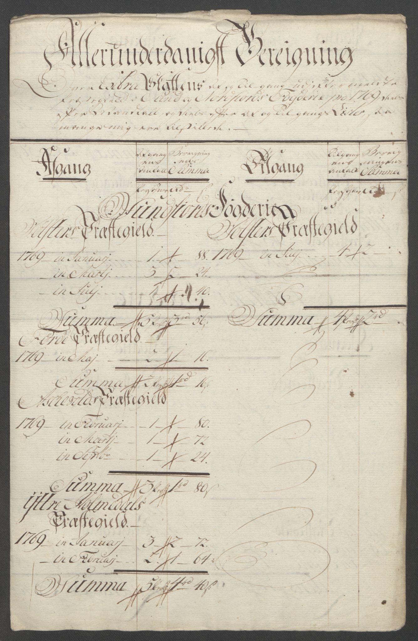 RA, Rentekammeret inntil 1814, Reviderte regnskaper, Fogderegnskap, R53/L3550: Ekstraskatten Sunn- og Nordfjord, 1762-1771, s. 252