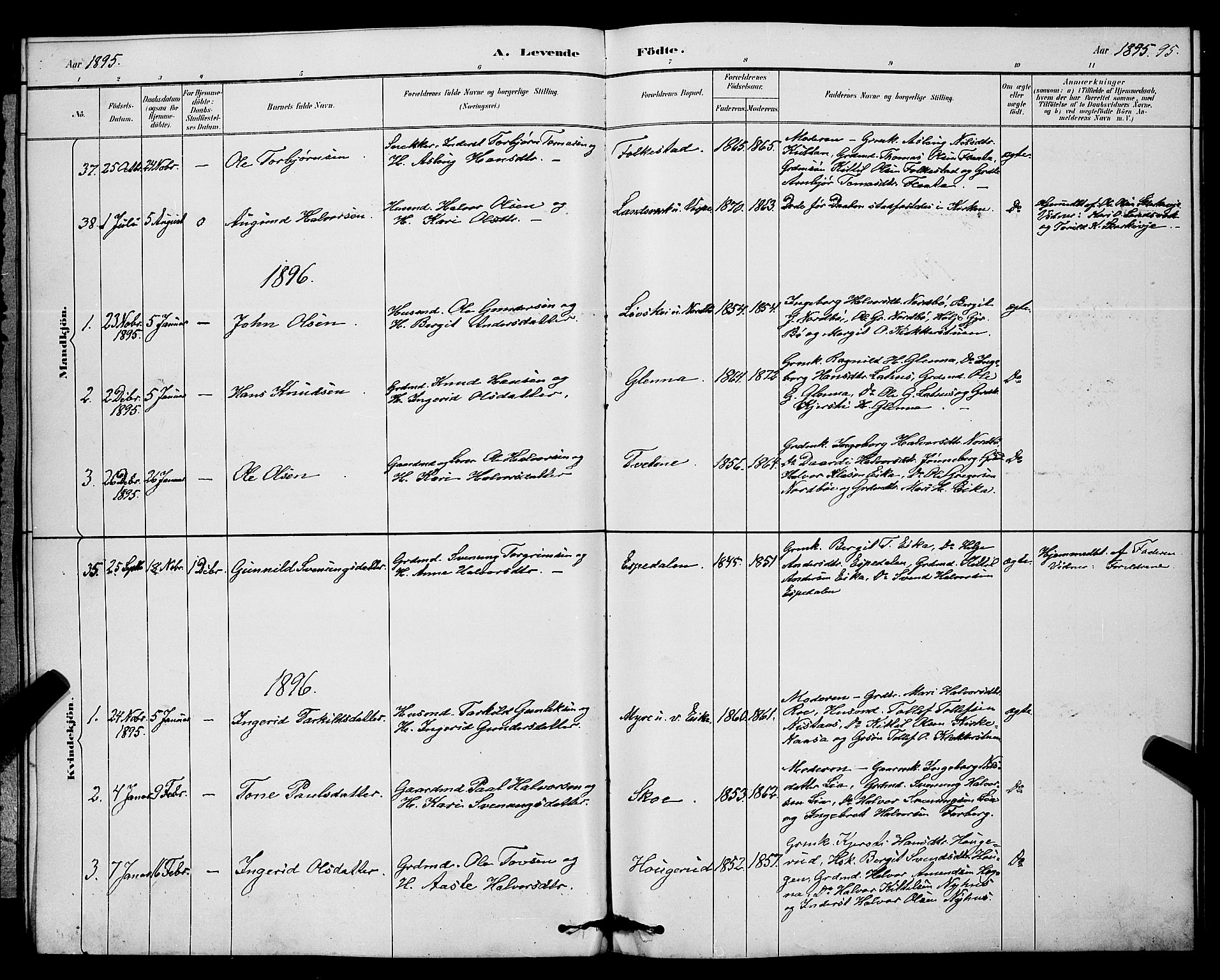 SAKO, Bø kirkebøker, G/Ga/L0005: Klokkerbok nr. 5, 1883-1897, s. 95