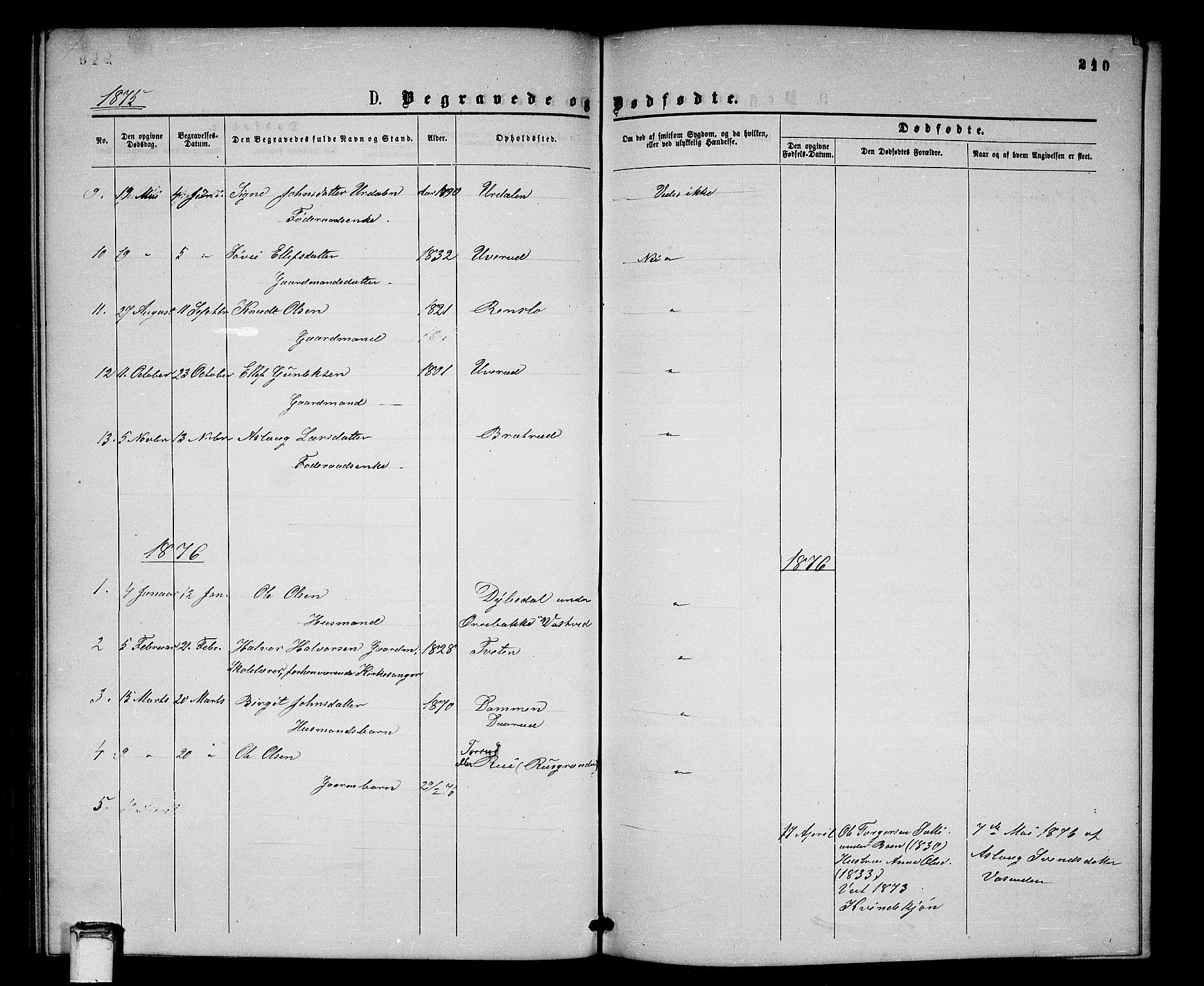 SAKO, Gransherad kirkebøker, G/Gb/L0002: Klokkerbok nr. II 2, 1860-1886, s. 210