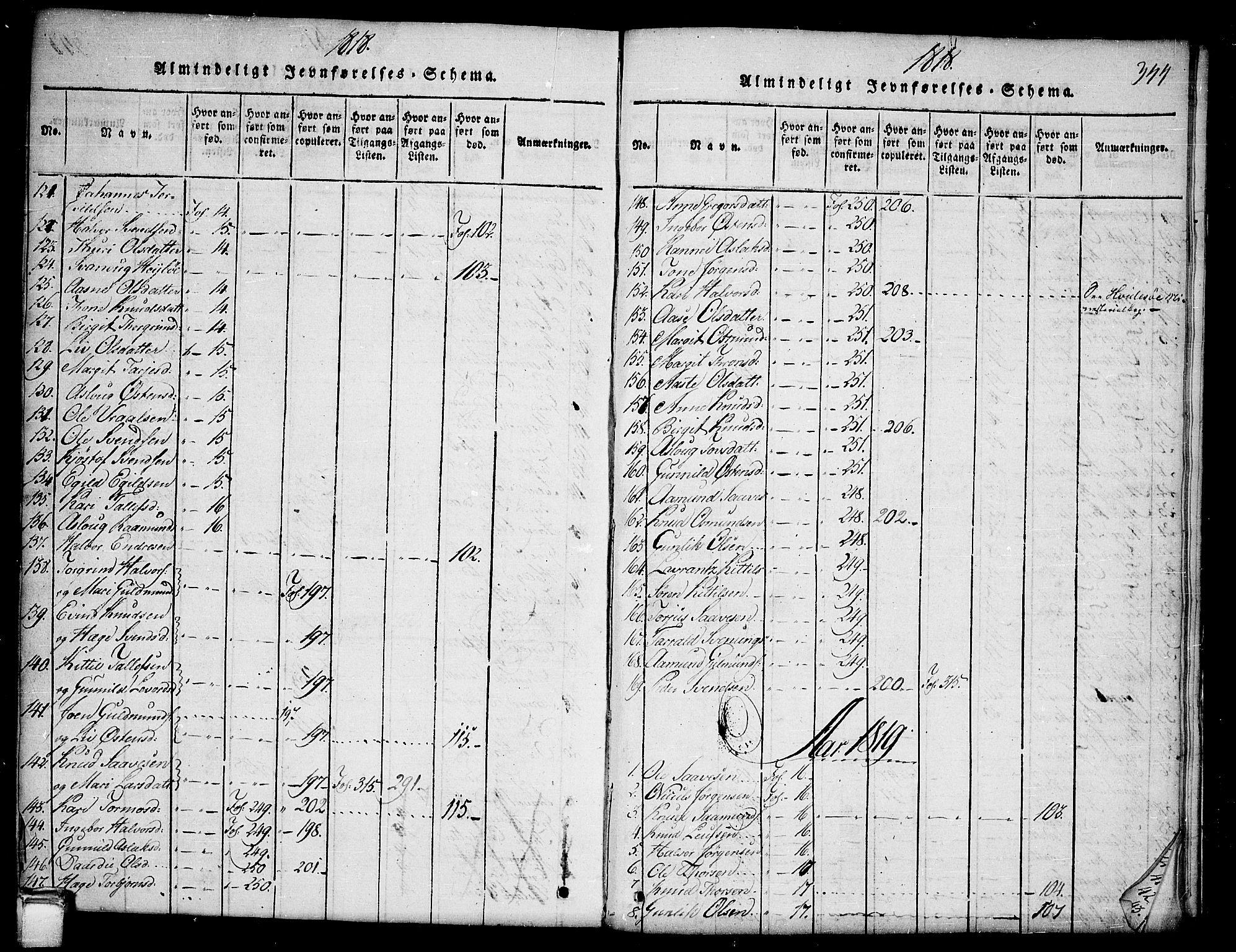 SAKO, Kviteseid kirkebøker, G/Gb/L0001: Klokkerbok nr. II 1, 1815-1842, s. 344