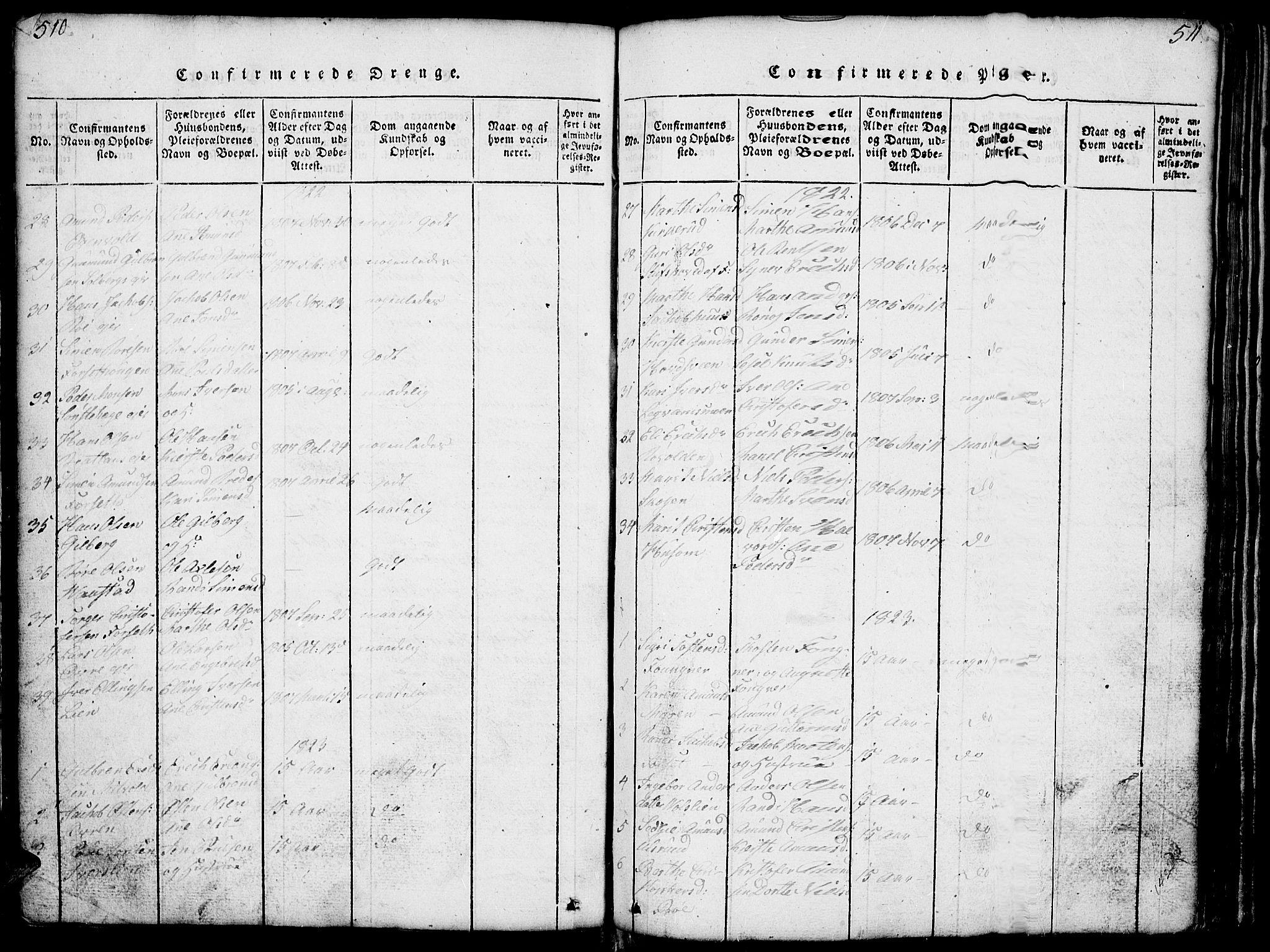 SAH, Gausdal prestekontor, Klokkerbok nr. 1, 1817-1848, s. 510-511