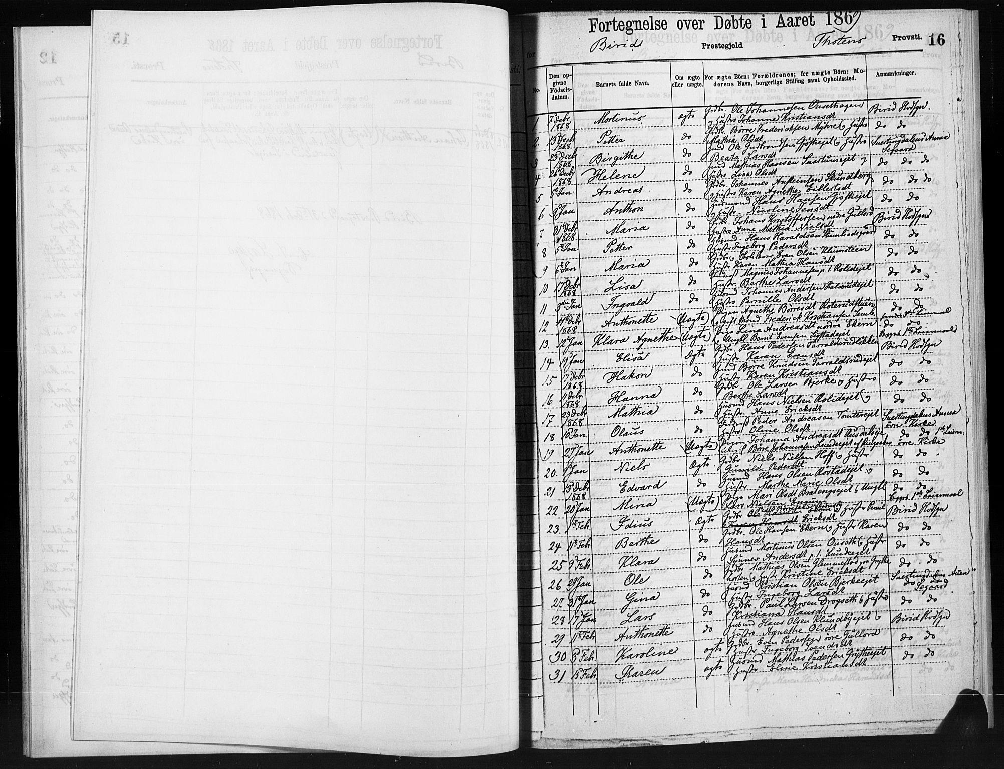 SAH, Biri prestekontor, Ministerialbok, 1866-1872, s. 16