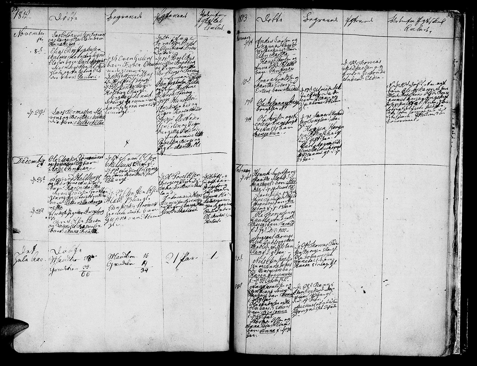 SAT, Ministerialprotokoller, klokkerbøker og fødselsregistre - Nord-Trøndelag, 741/L0386: Ministerialbok nr. 741A02, 1804-1816, s. 52-53
