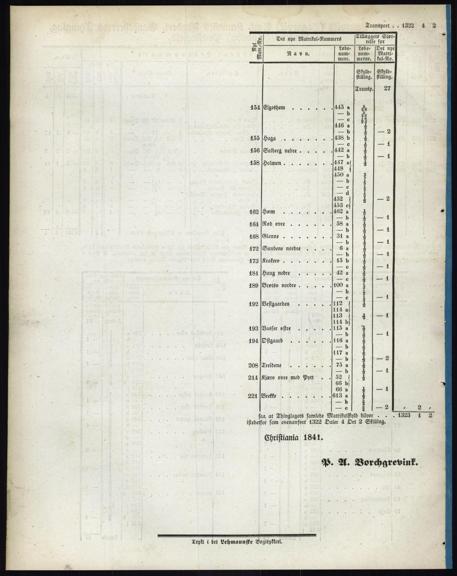PUBL, Andre publikasjoner, -/Bind 6: Jarlsberg og Larvik amt, 1838, s. 128