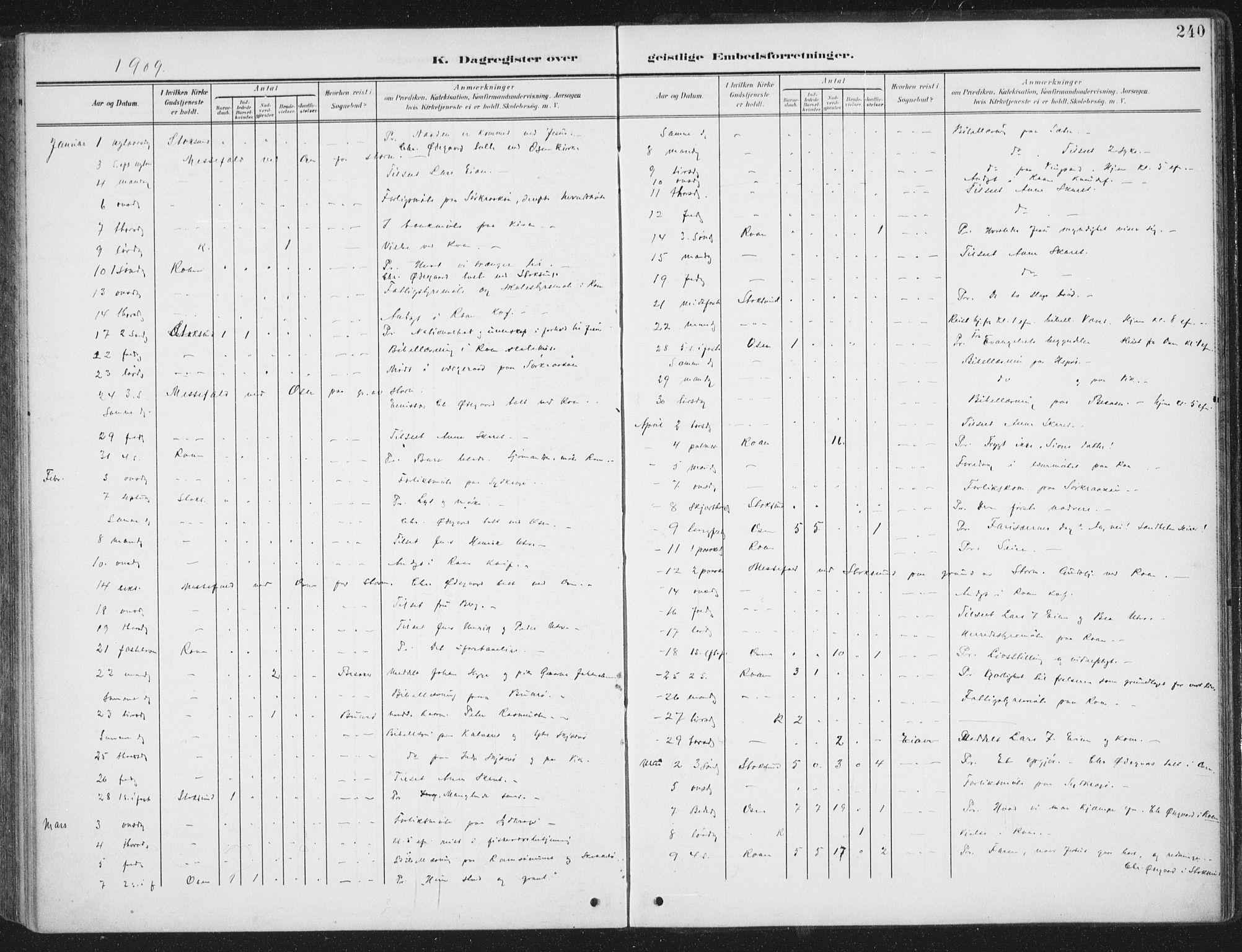 SAT, Ministerialprotokoller, klokkerbøker og fødselsregistre - Sør-Trøndelag, 657/L0709: Ministerialbok nr. 657A10, 1905-1919, s. 240
