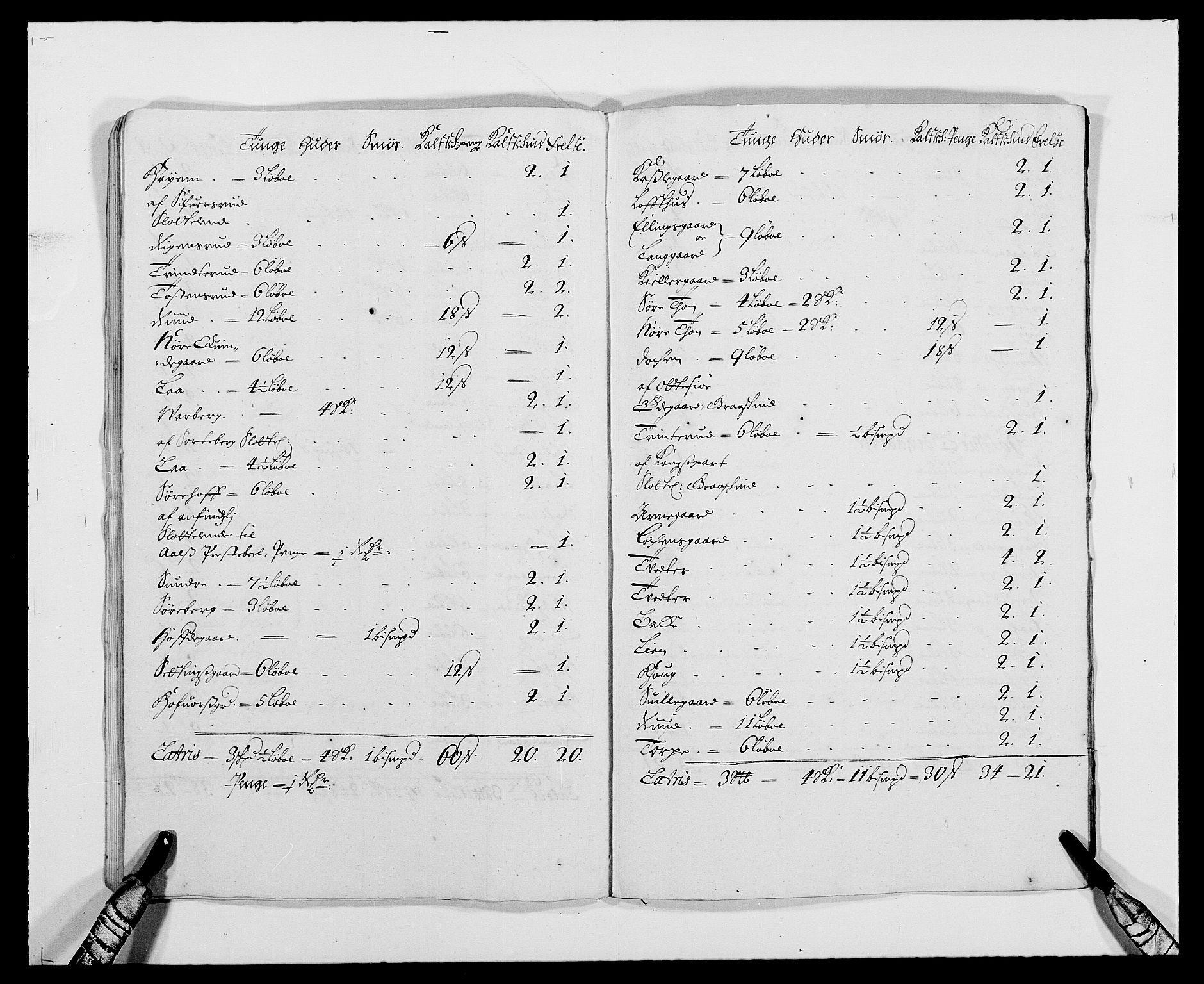 RA, Rentekammeret inntil 1814, Reviderte regnskaper, Fogderegnskap, R21/L1446: Fogderegnskap Ringerike og Hallingdal, 1683-1686, s. 188
