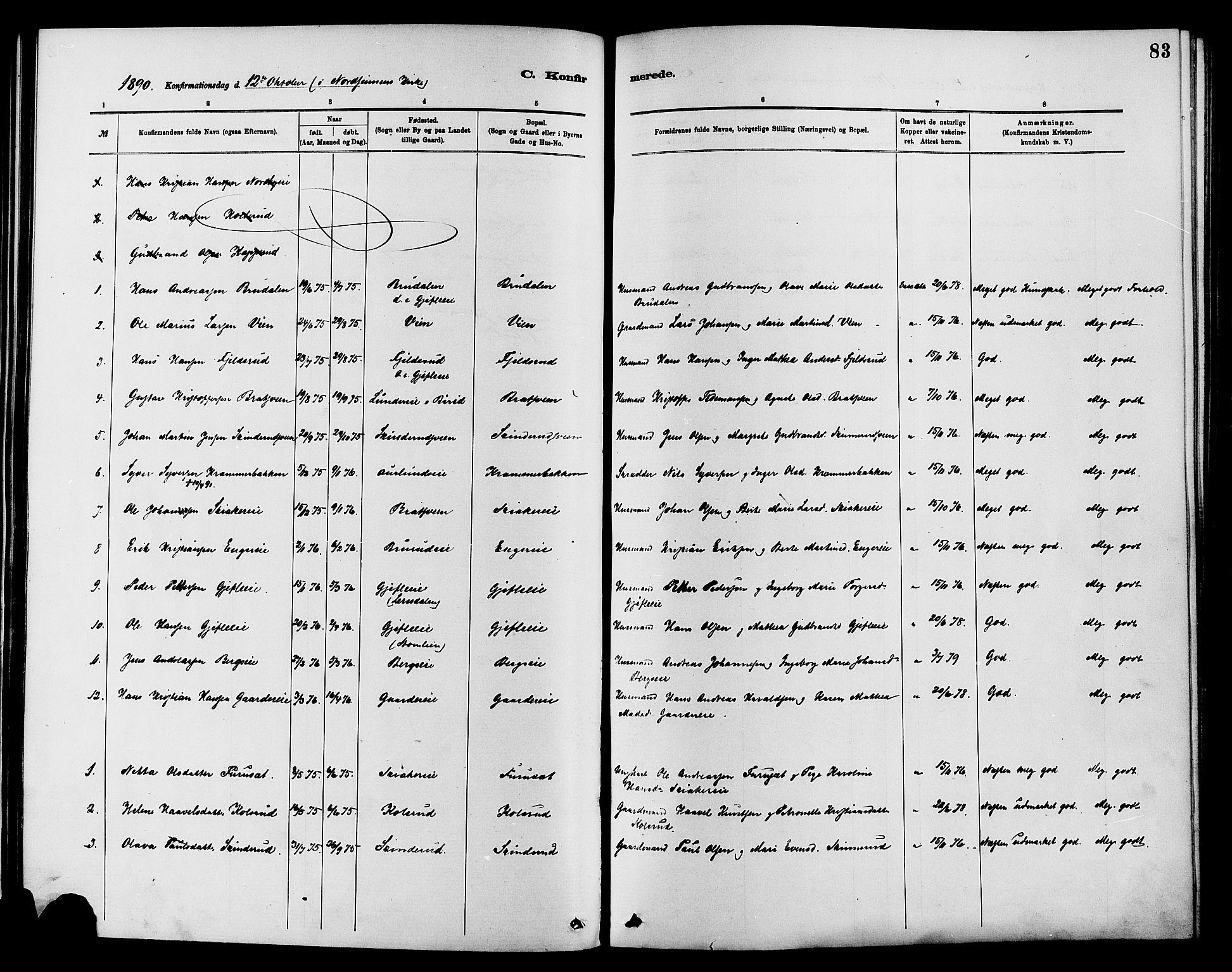SAH, Nordre Land prestekontor, Ministerialbok nr. 3, 1882-1896, s. 83
