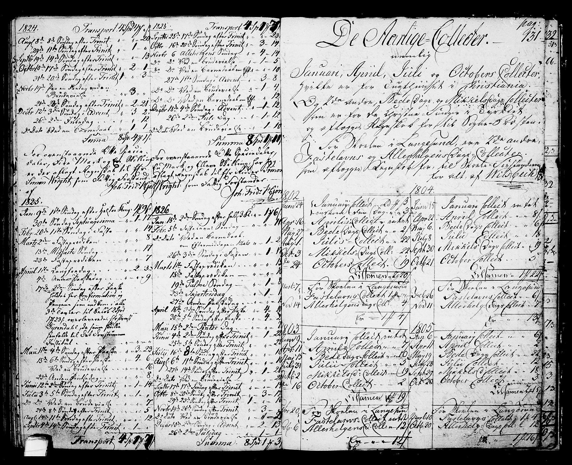 SAKO, Langesund kirkebøker, G/Ga/L0002: Klokkerbok nr. 2, 1801-1815, s. 131