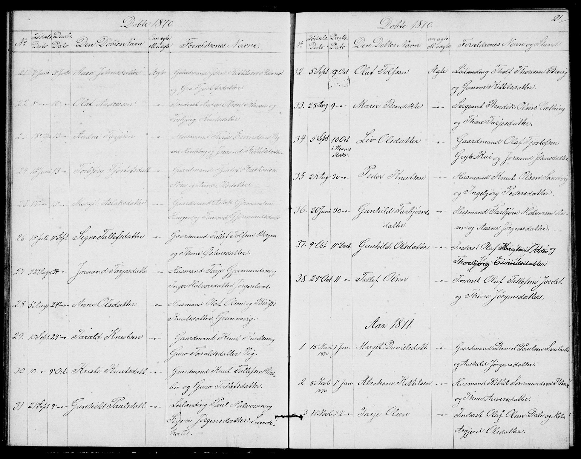 SAKO, Fyresdal kirkebøker, G/Ga/L0004: Klokkerbok nr. I 4, 1864-1892, s. 21