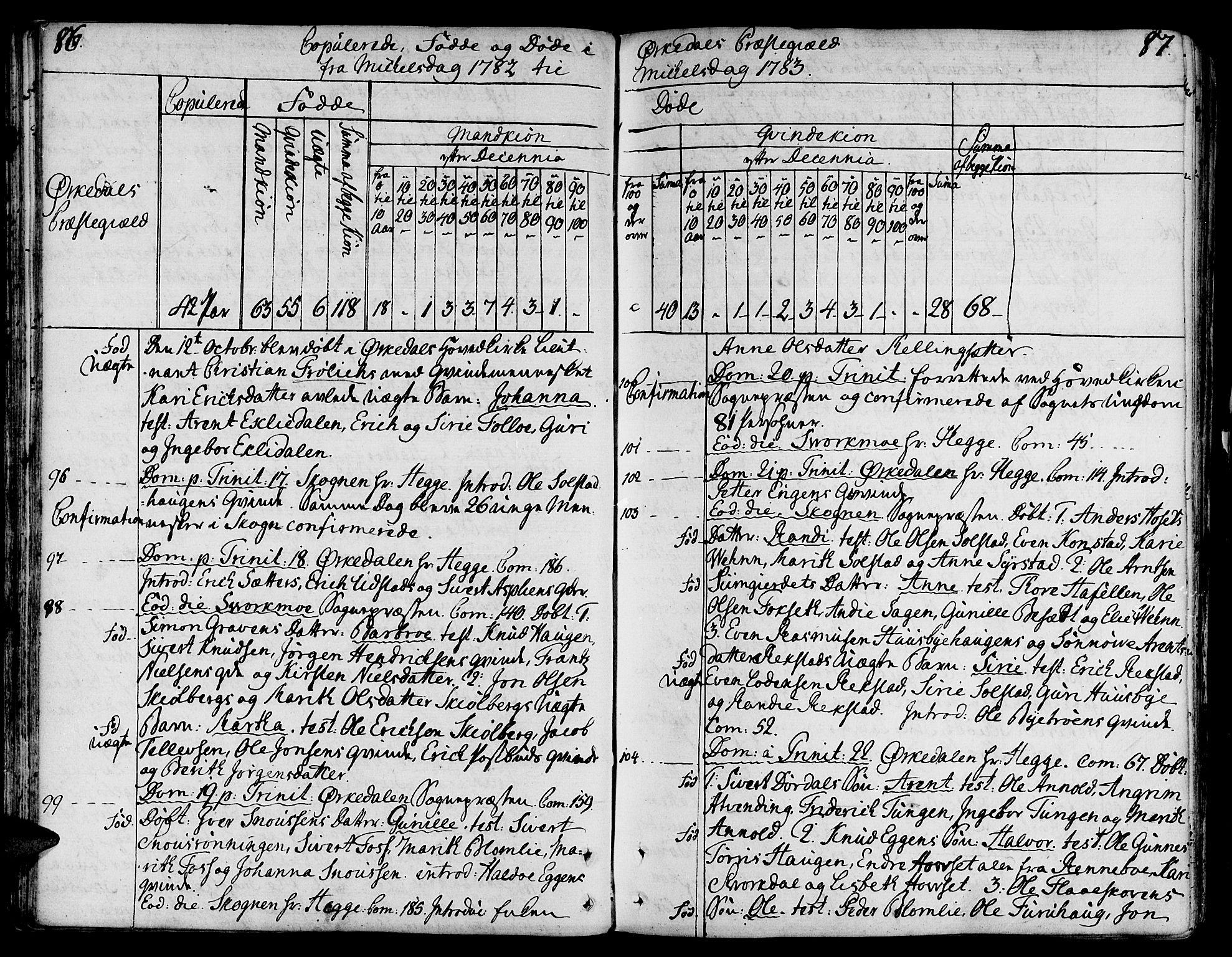 SAT, Ministerialprotokoller, klokkerbøker og fødselsregistre - Sør-Trøndelag, 668/L0802: Ministerialbok nr. 668A02, 1776-1799, s. 86-87