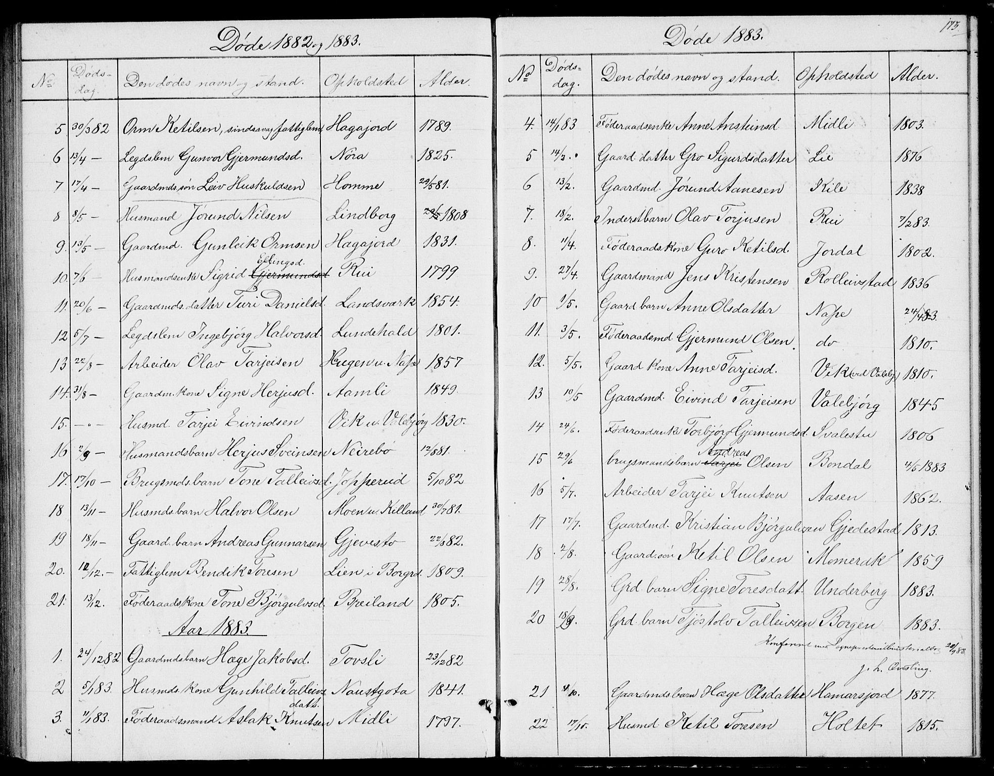 SAKO, Fyresdal kirkebøker, G/Ga/L0004: Klokkerbok nr. I 4, 1864-1892, s. 175