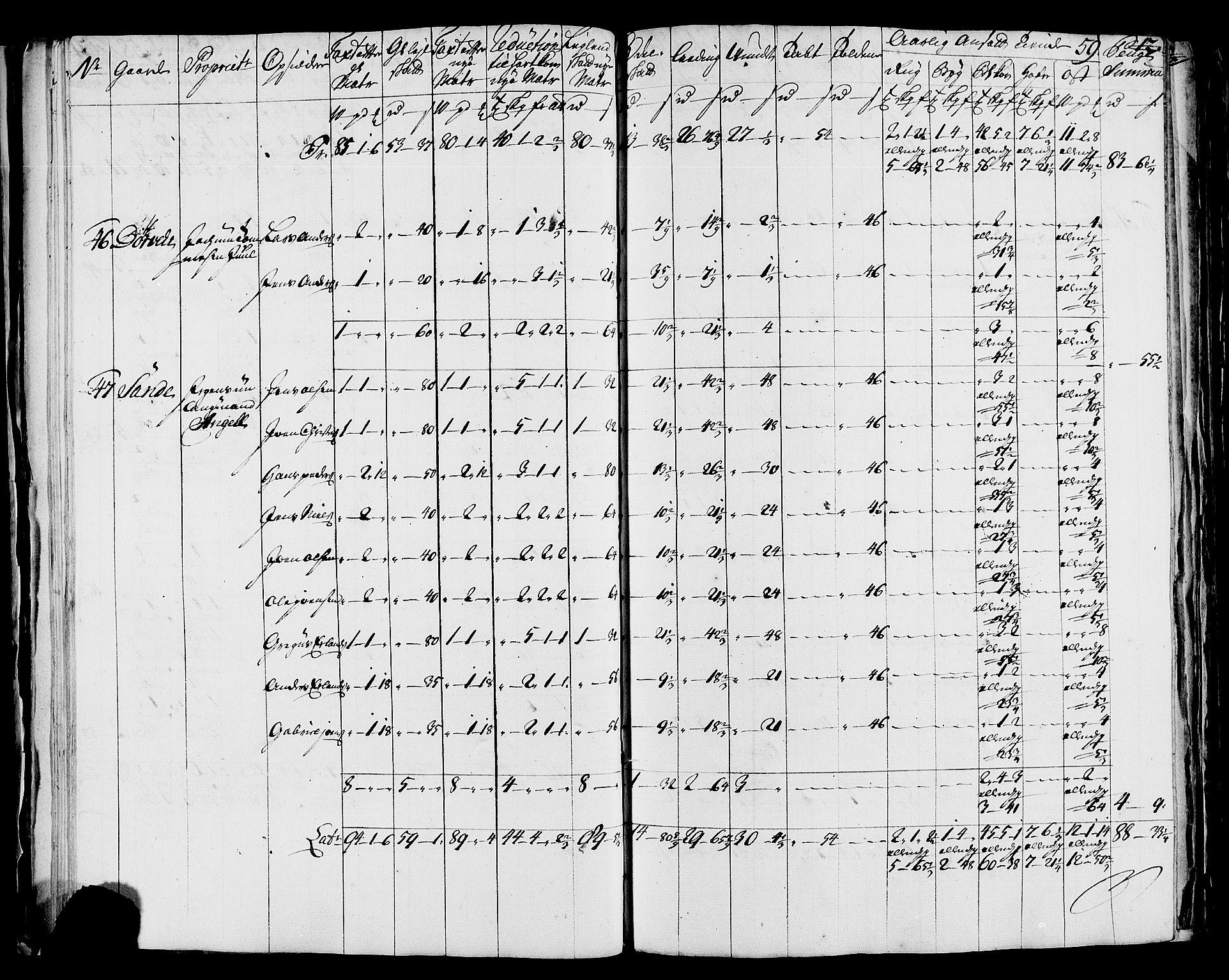 RA, Rentekammeret inntil 1814, Realistisk ordnet avdeling, N/Nb/Nbf/L0171: Helgeland matrikkelprotokoll, 1723, s. 61