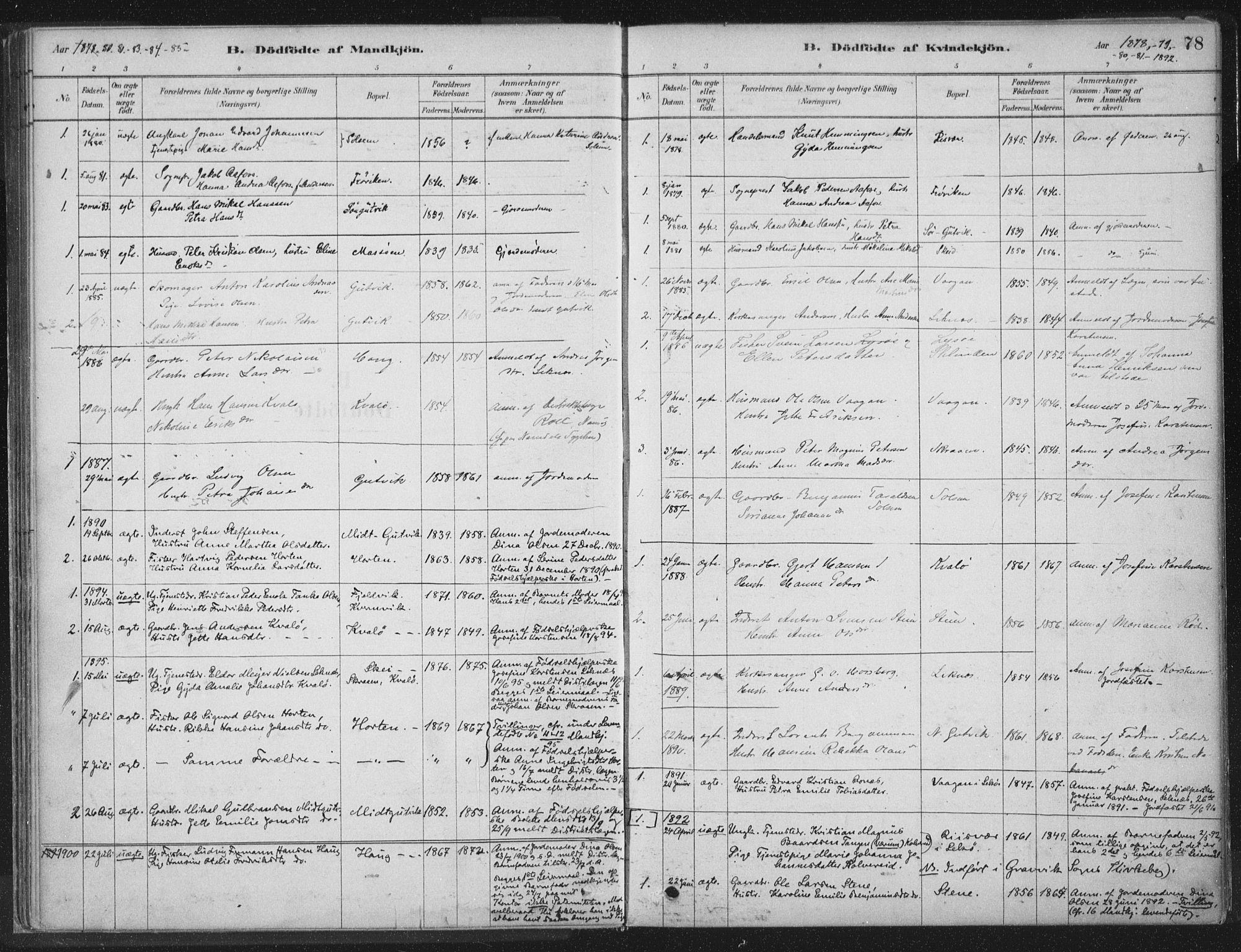 SAT, Ministerialprotokoller, klokkerbøker og fødselsregistre - Nord-Trøndelag, 788/L0697: Ministerialbok nr. 788A04, 1878-1902, s. 78