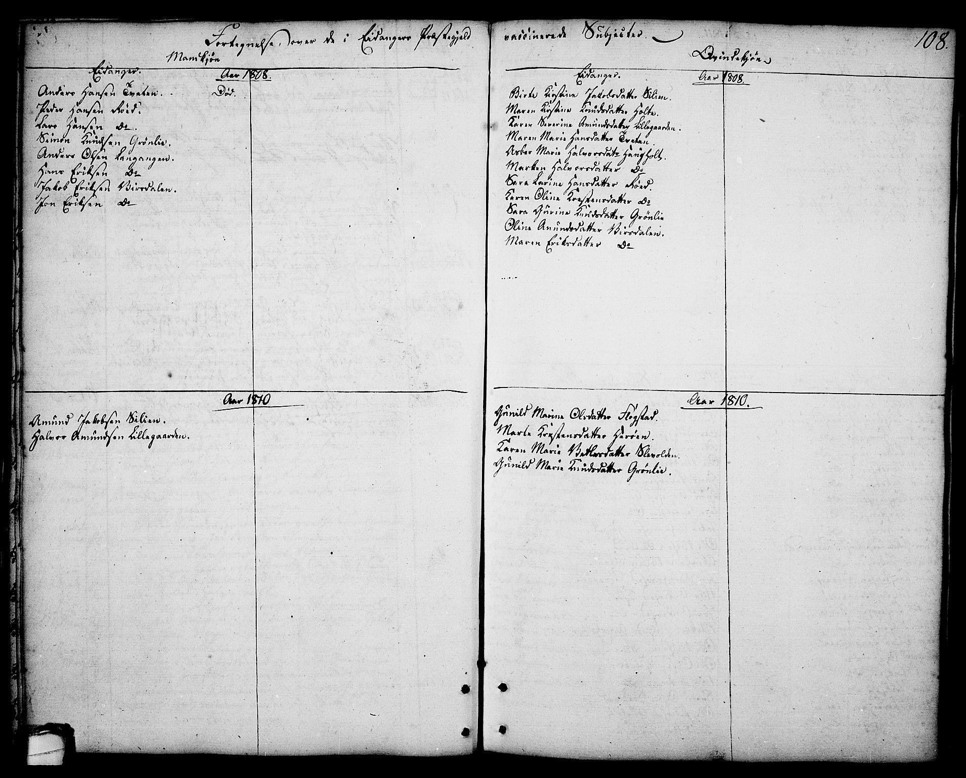 SAKO, Brevik kirkebøker, F/Fa/L0003: Ministerialbok nr. 3, 1764-1814, s. 108