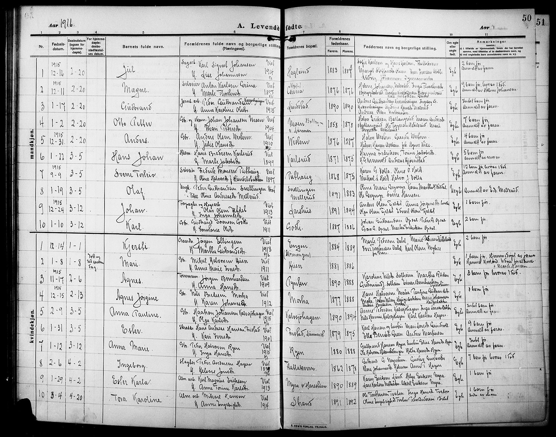 SAH, Lunner prestekontor, H/Ha/Hab/L0001: Klokkerbok nr. 1, 1909-1922, s. 50