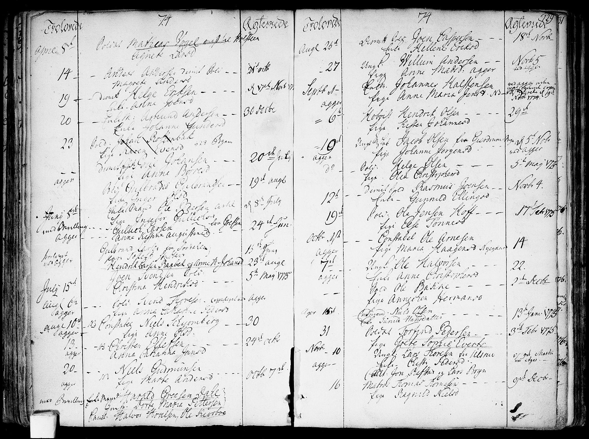 SAO, Garnisonsmenigheten Kirkebøker, F/Fa/L0002: Ministerialbok nr. 2, 1757-1776, s. 129