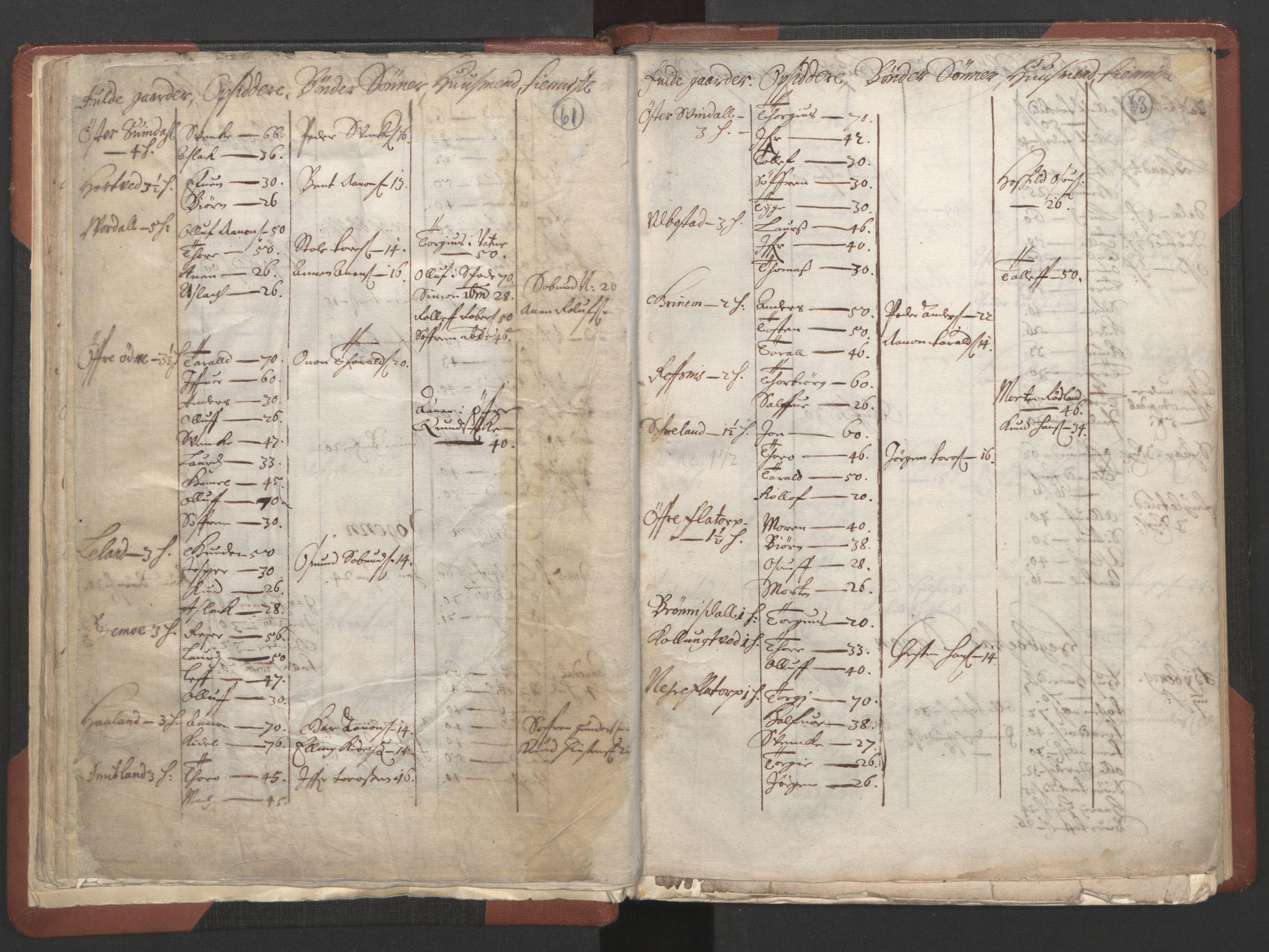 RA, Fogdenes og sorenskrivernes manntall 1664-1666, nr. 10: Lista len, 1664, s. 61-63