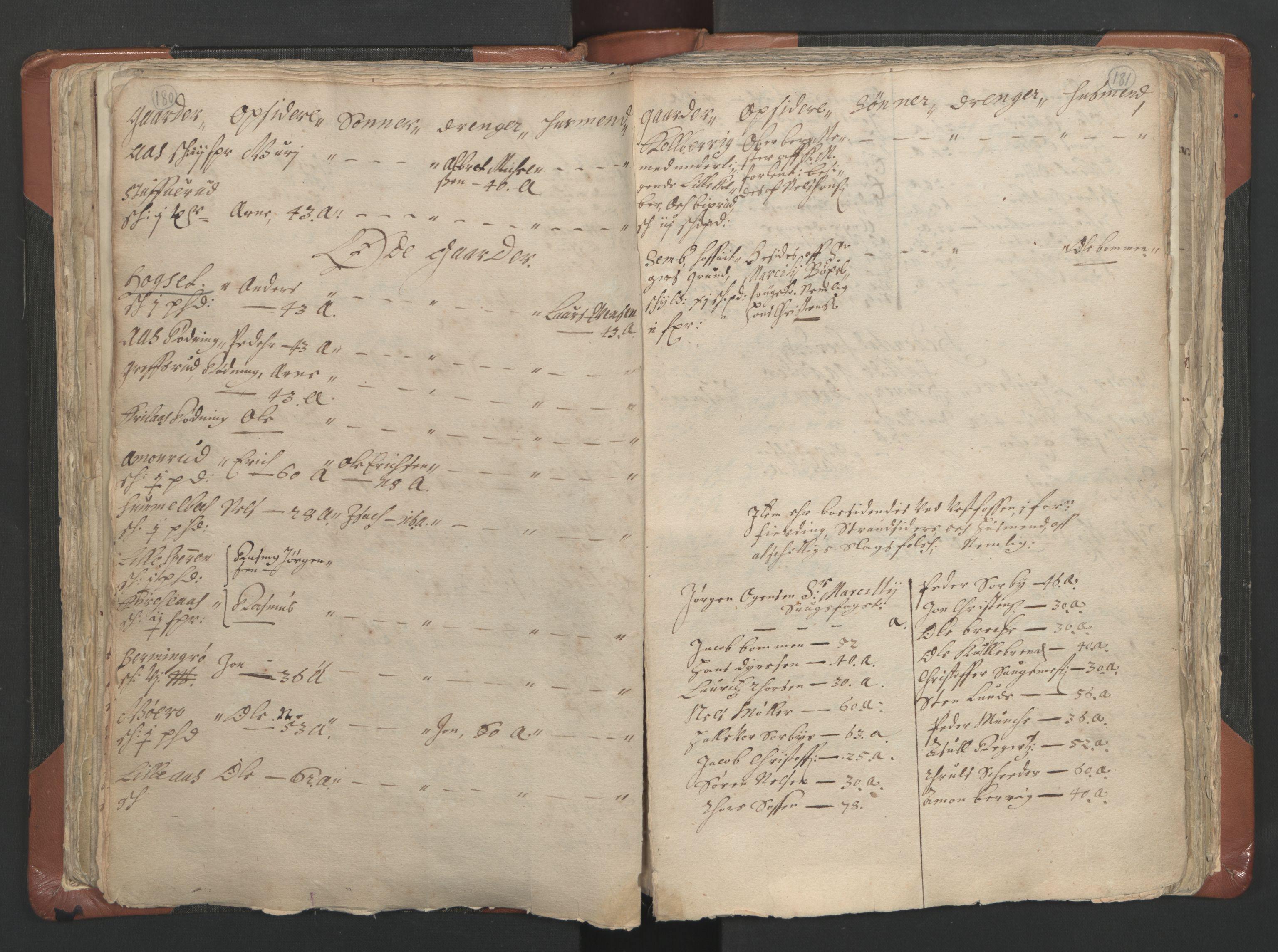 RA, Sogneprestenes manntall 1664-1666, nr. 9: Bragernes prosti, 1664-1666, s. 180-181