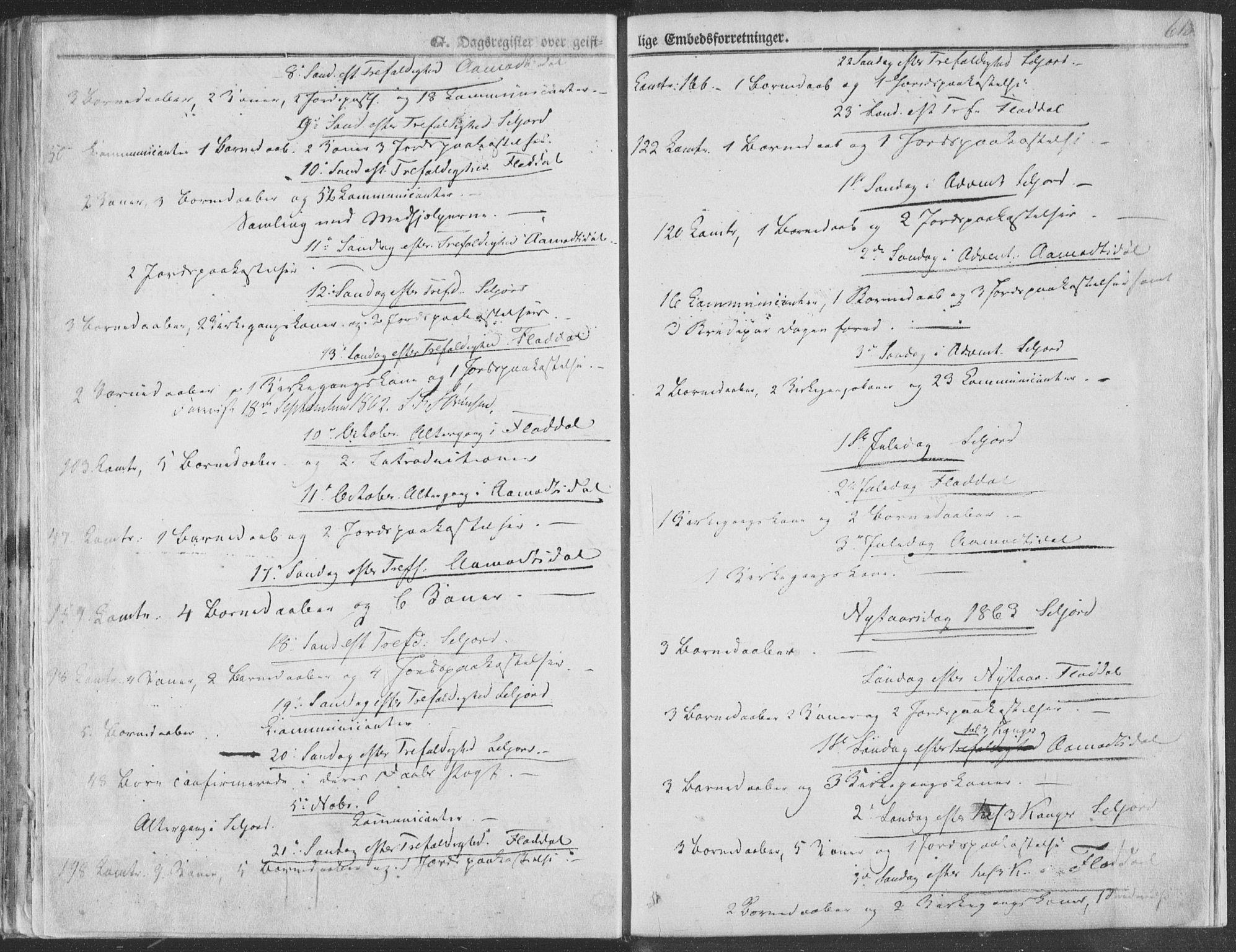 SAKO, Seljord kirkebøker, F/Fa/L012b: Ministerialbok nr. I 12B, 1850-1865, s. 618
