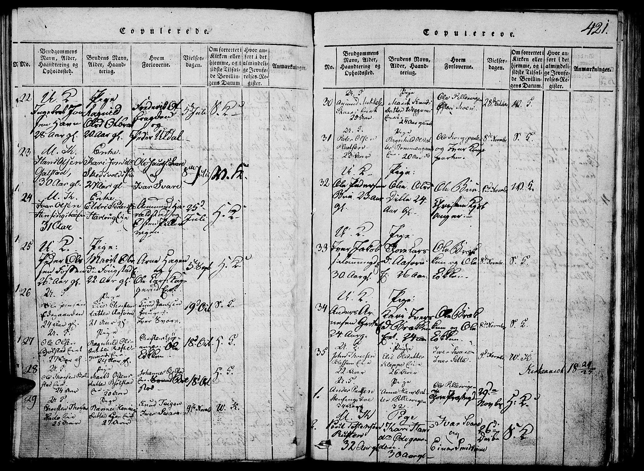 SAH, Vågå prestekontor, Klokkerbok nr. 1, 1815-1827, s. 420-421