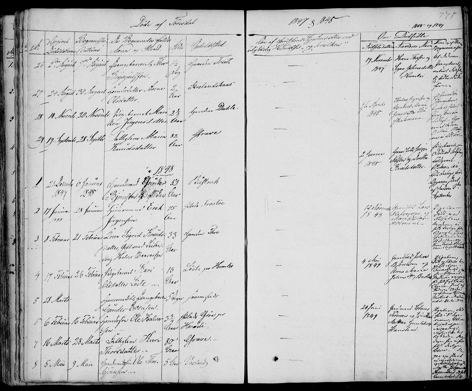 SAKO, Drangedal kirkebøker, F/Fa/L0007b: Ministerialbok nr. 7b, 1837-1856, s. 775