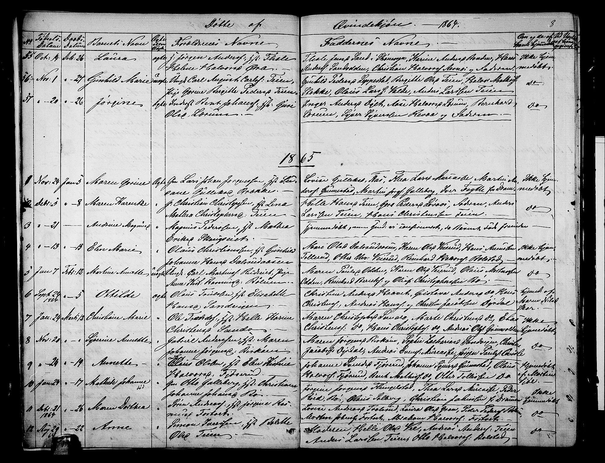 SAKO, Sande Kirkebøker, G/Ga/L0003: Klokkerbok nr. 3, 1864-1882, s. 8