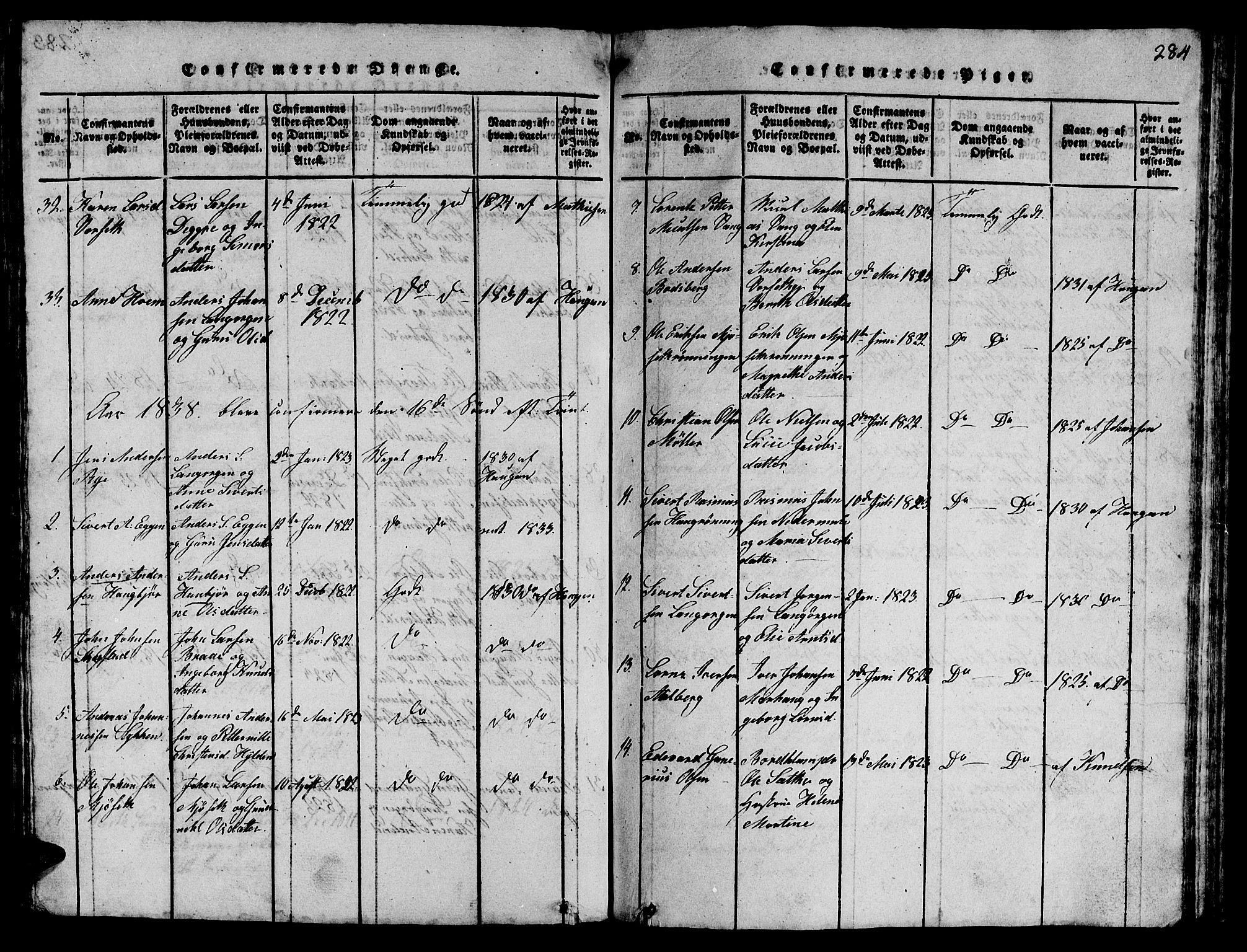 SAT, Ministerialprotokoller, klokkerbøker og fødselsregistre - Sør-Trøndelag, 612/L0385: Klokkerbok nr. 612C01, 1816-1845, s. 284
