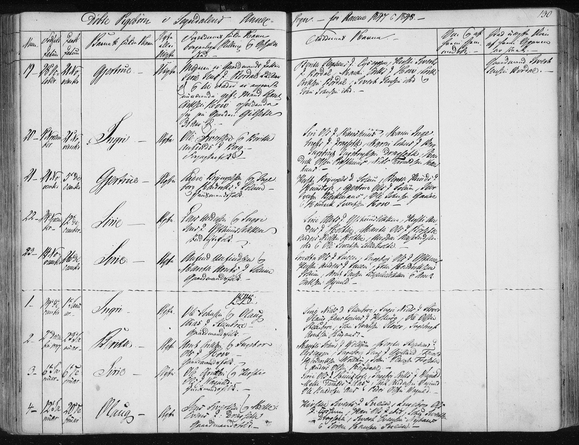 SAT, Ministerialprotokoller, klokkerbøker og fødselsregistre - Sør-Trøndelag, 687/L0999: Ministerialbok nr. 687A05 /3, 1843-1848, s. 130