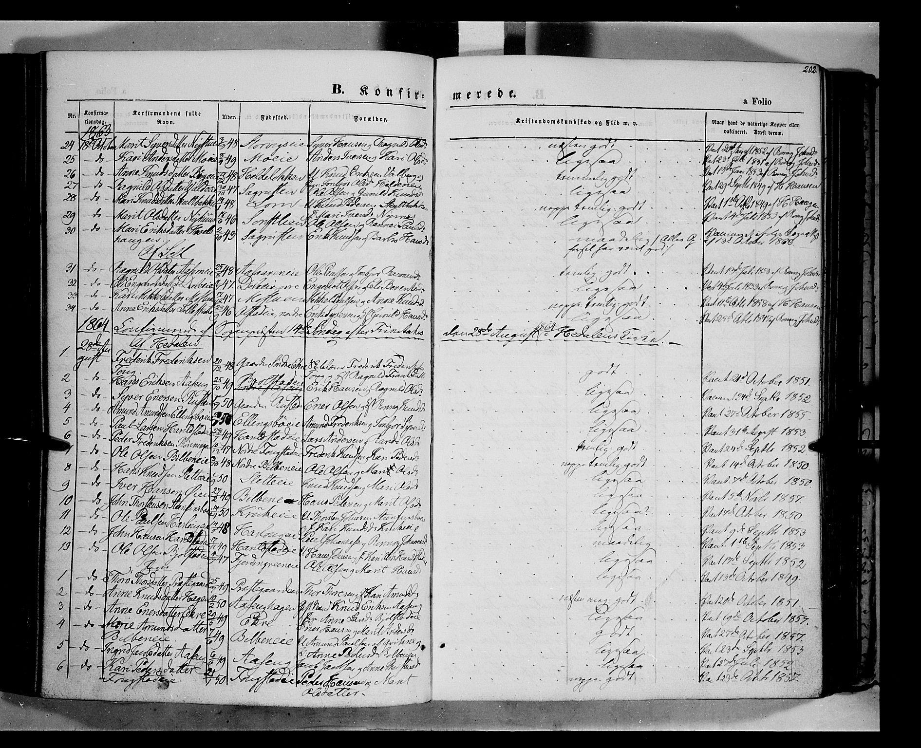 SAH, Vågå prestekontor, Ministerialbok nr. 6 /1, 1856-1872, s. 202