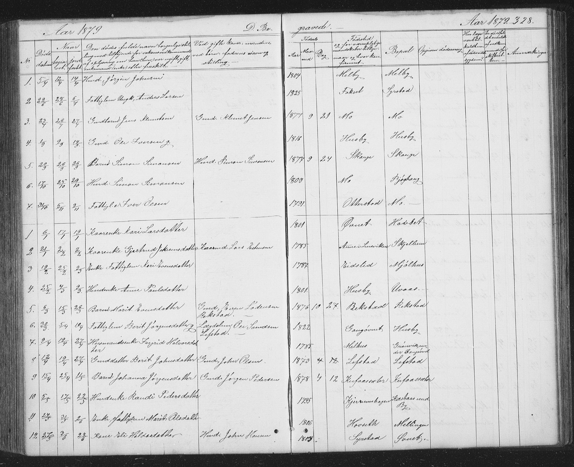 SAT, Ministerialprotokoller, klokkerbøker og fødselsregistre - Sør-Trøndelag, 667/L0798: Klokkerbok nr. 667C03, 1867-1929, s. 328