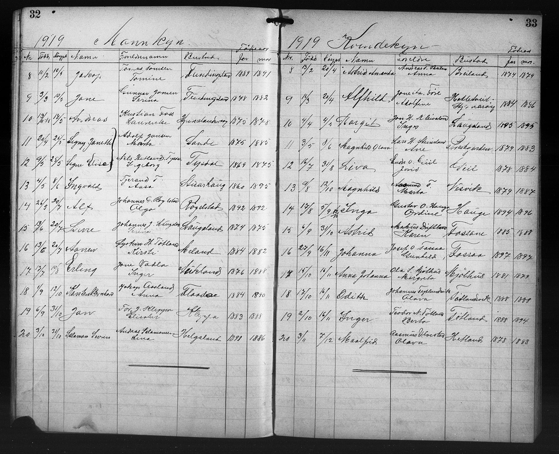 SAST, Hjelmeland sokneprestkontor, V/L0009: Klokkerbok nr. B 9, 1909-1921, s. 32-33