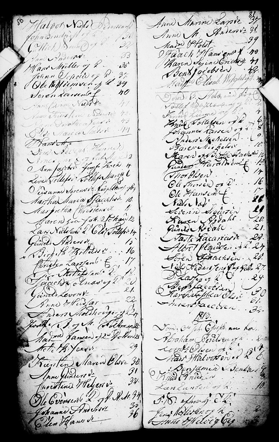 SAKO, Porsgrunn kirkebøker , G/Ga/L0001: Klokkerbok nr. I 1, 1766-1790, s. 80-81