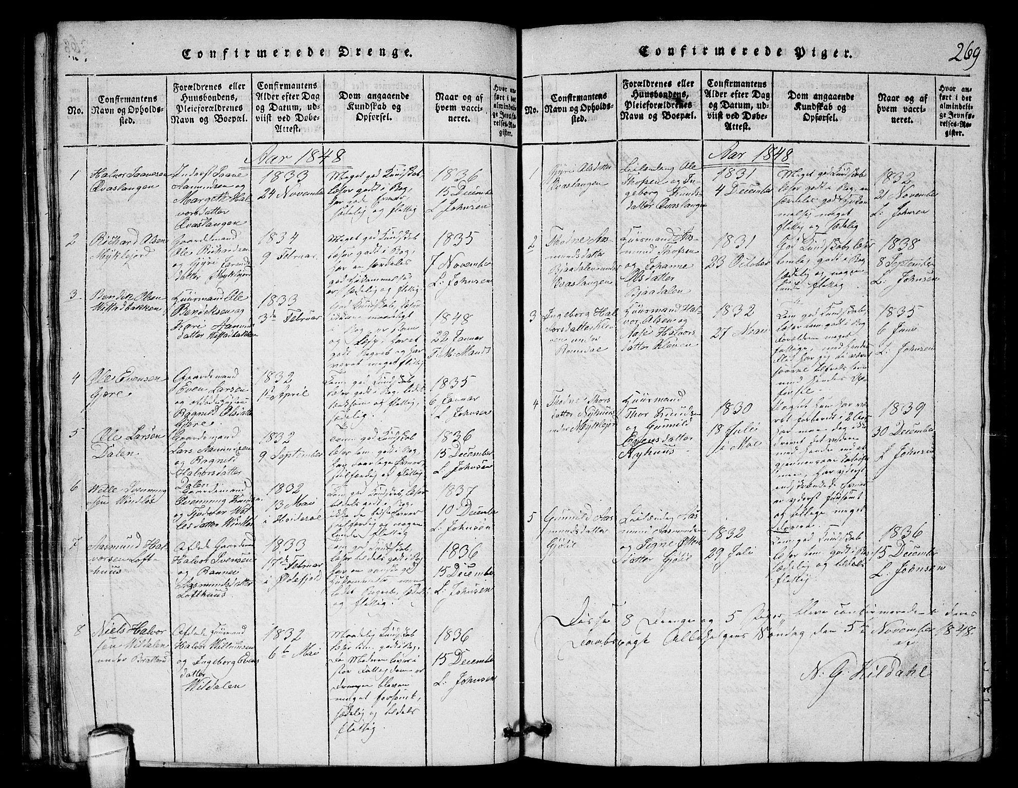 SAKO, Lårdal kirkebøker, G/Gb/L0001: Klokkerbok nr. II 1, 1815-1865, s. 269