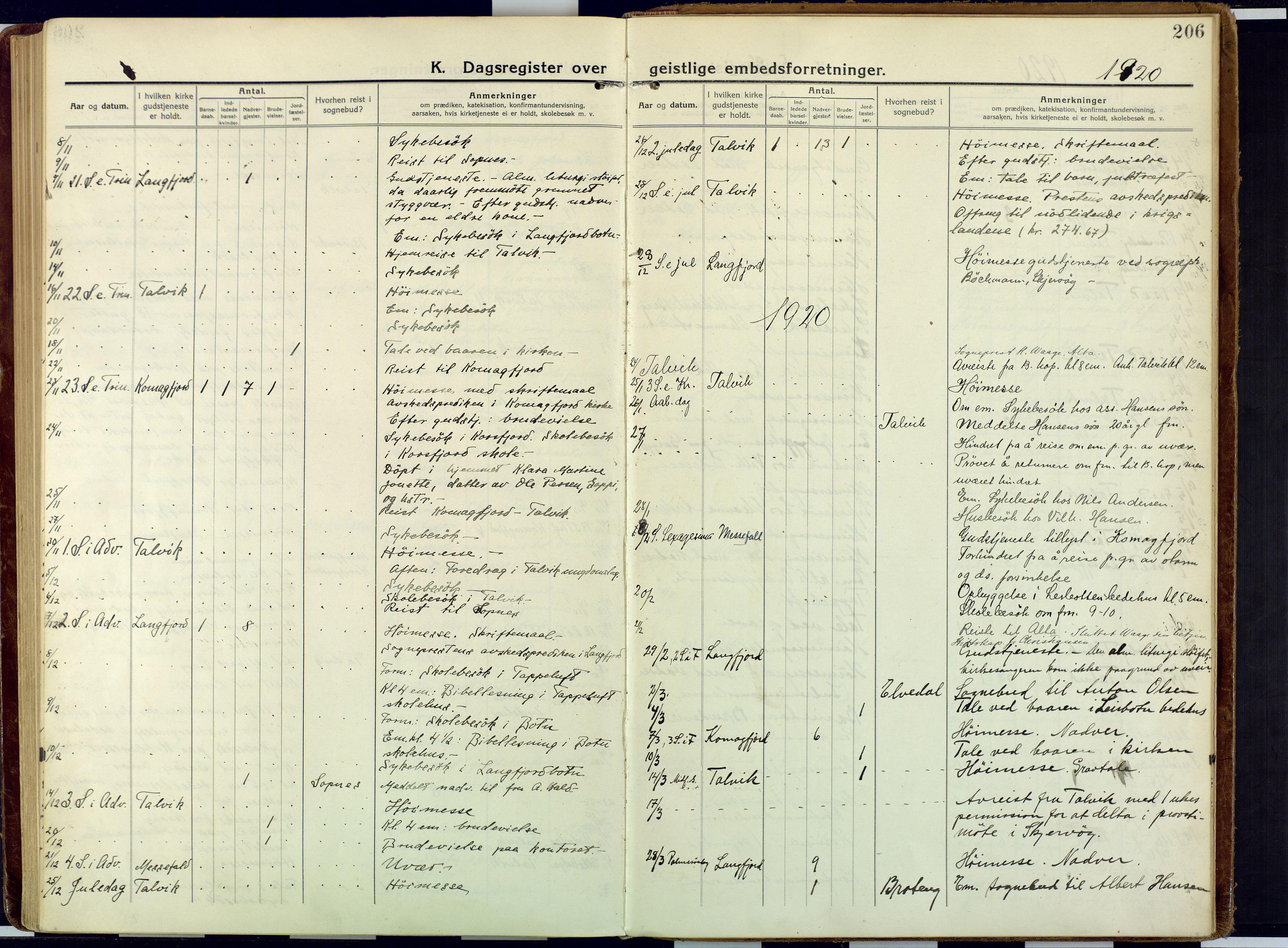 SATØ, Talvik sokneprestkontor, H/Ha/L0018kirke: Ministerialbok nr. 18, 1915-1924, s. 206