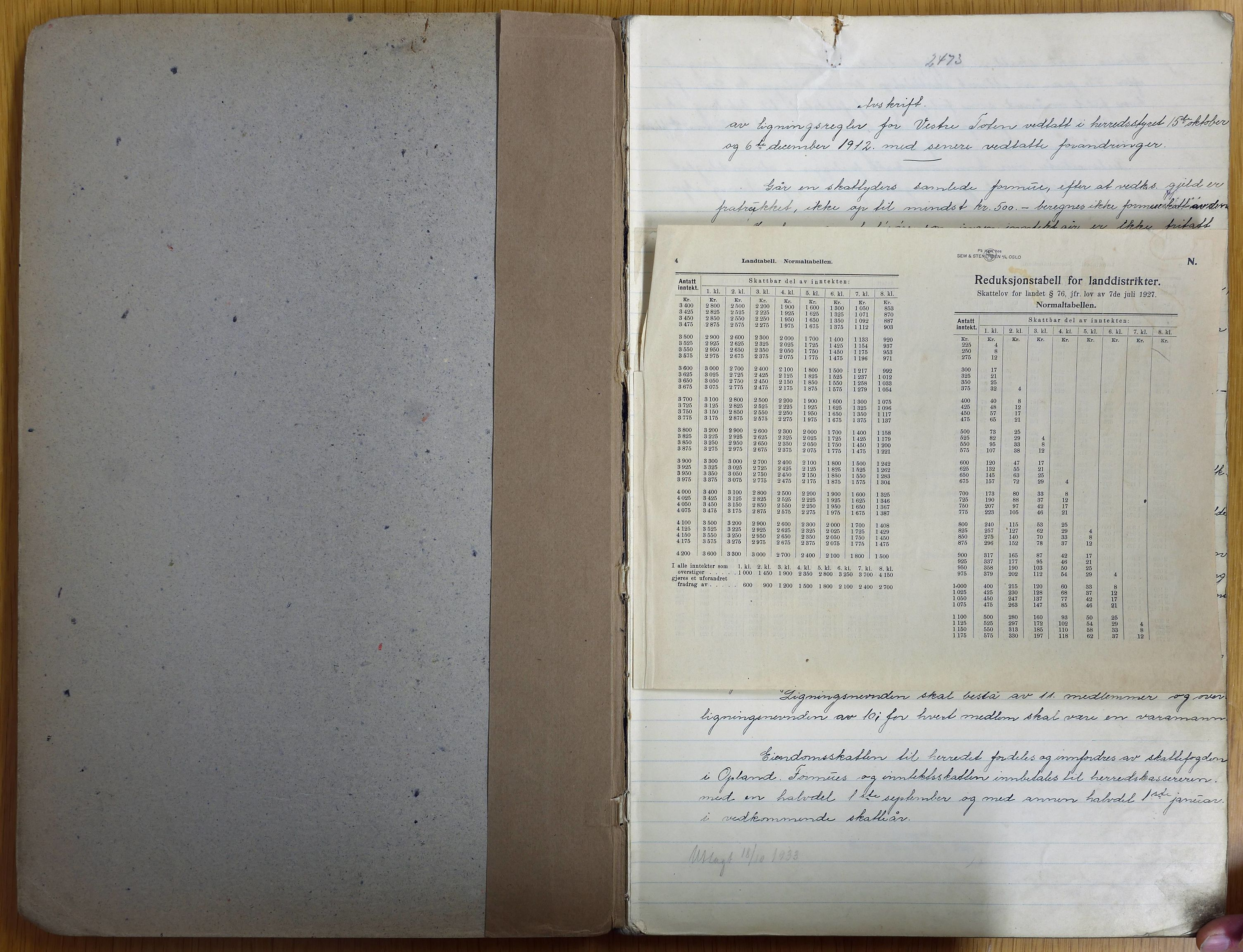 KVT, Vestre Toten kommunearkiv: Avskrift av ligningsprotokollen for budsjettåret 1932-1933 i Vestre Toten skattedistrikt, 1932-1933