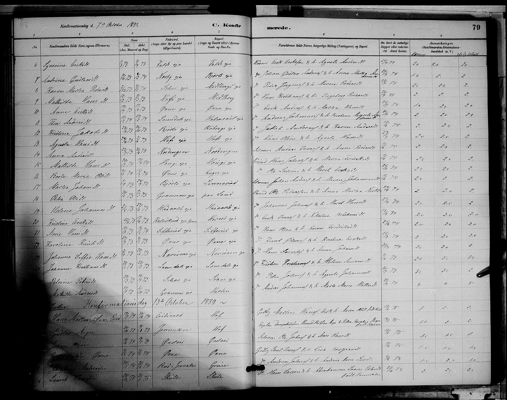 SAH, Søndre Land prestekontor, L/L0002: Klokkerbok nr. 2, 1884-1900, s. 79